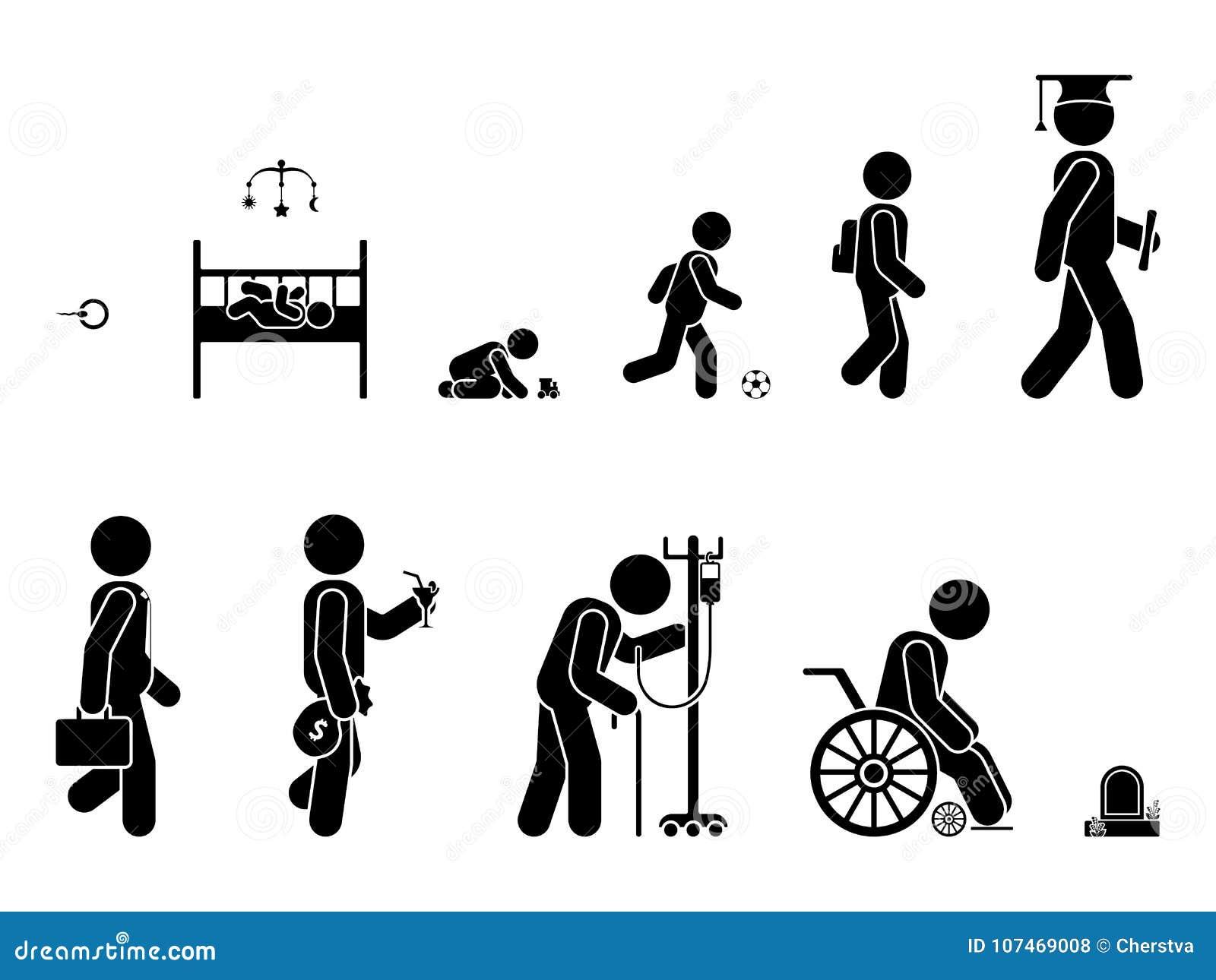 Ciclo de vida de um ` s da pessoa que cresce do nascimento à morte Pictograma vivo do trajeto Ilustração do vetor do processo de
