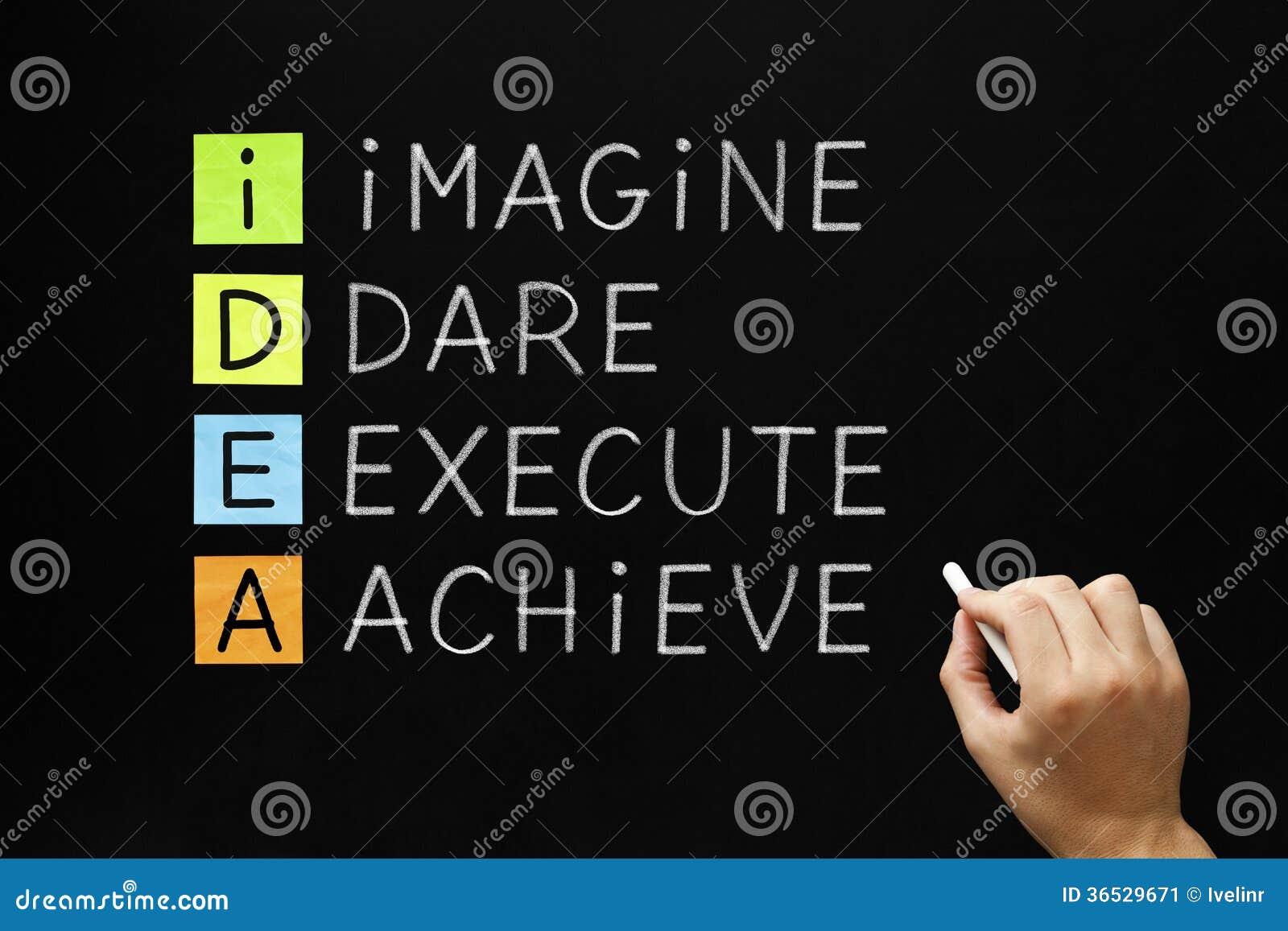 CIdea - Φανταστείτε ότι τολμήστε εκτελεί επιτυγχάνει