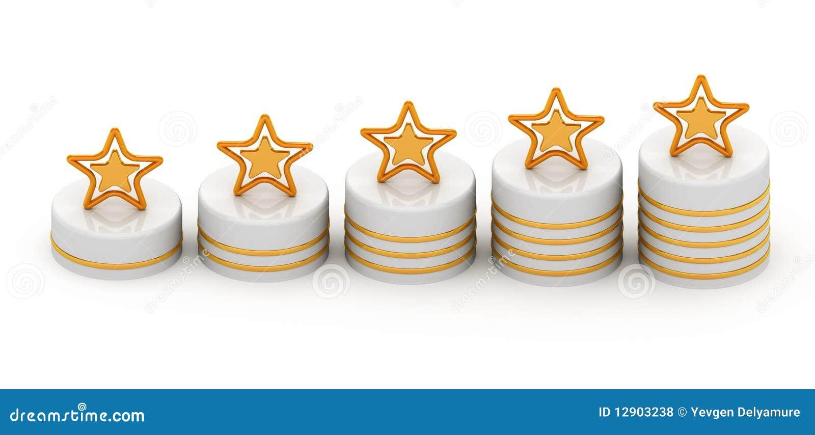 Cinq étoiles d or pour la hiérarchie