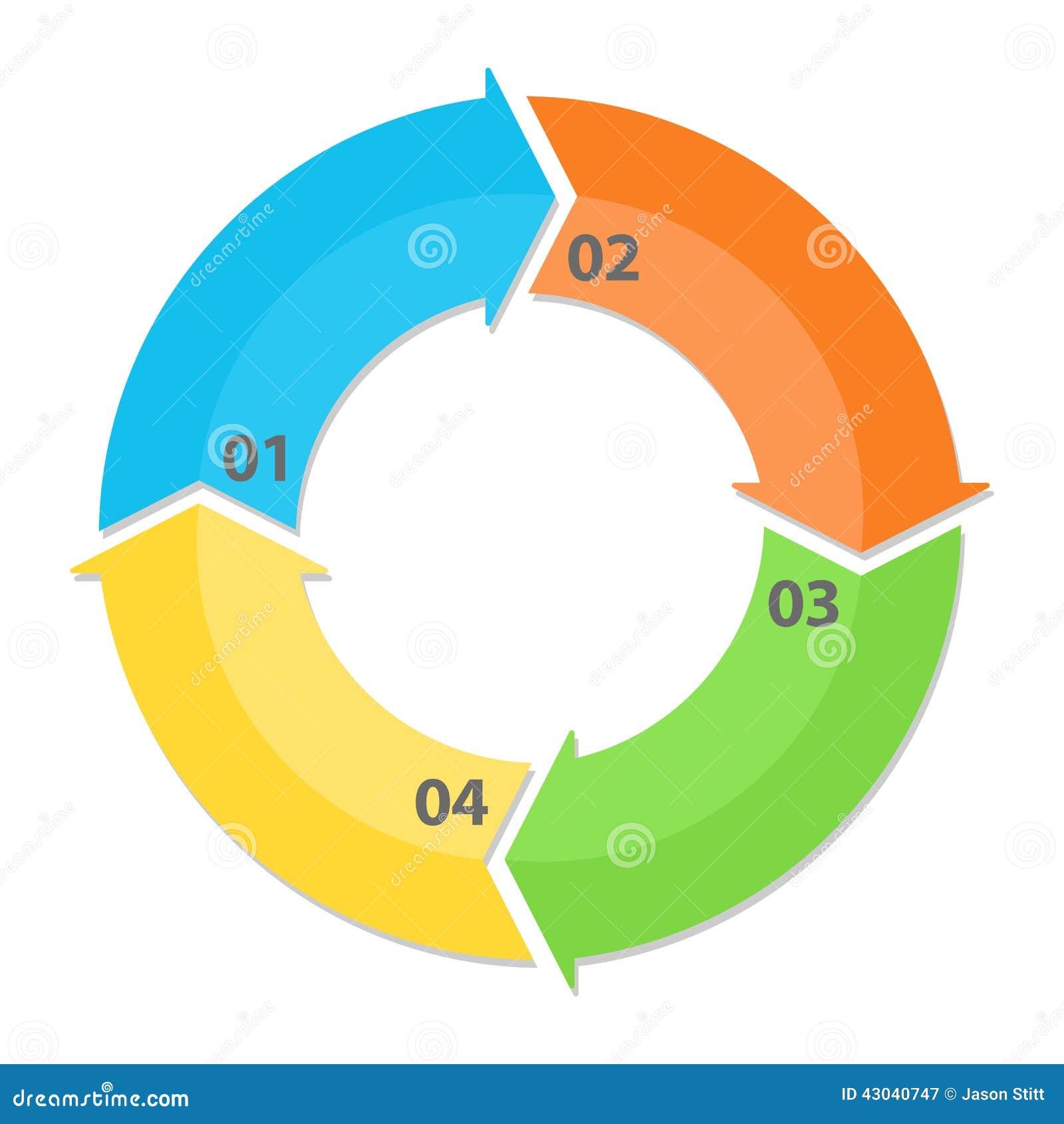Circle arrows diagram stock vector image 43040747 for Raumgestaltung 3d kostenlos downloaden
