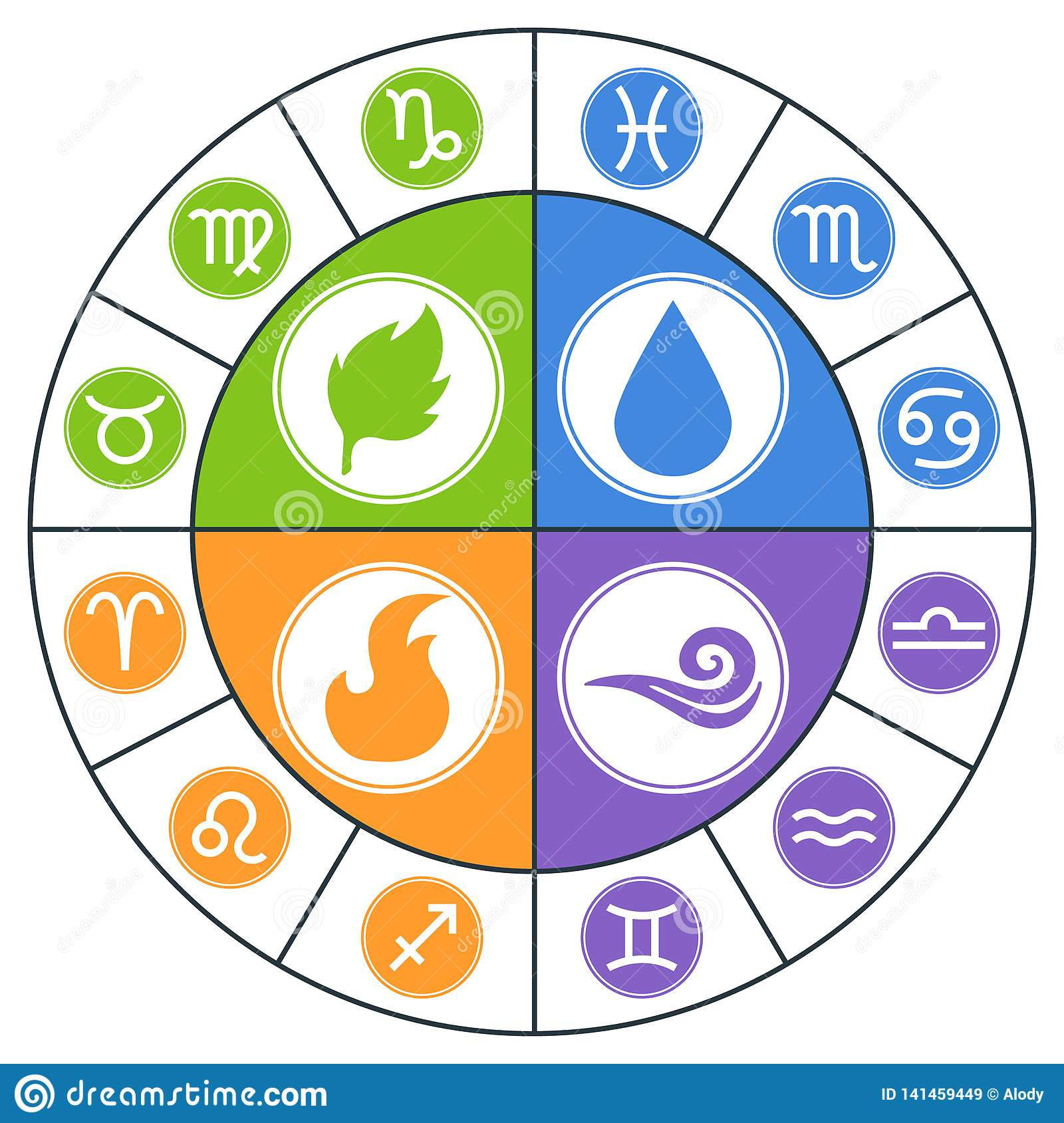Set Of Zodiac Signs Icons  Zodiac Element  Horoscope Signs: Leo