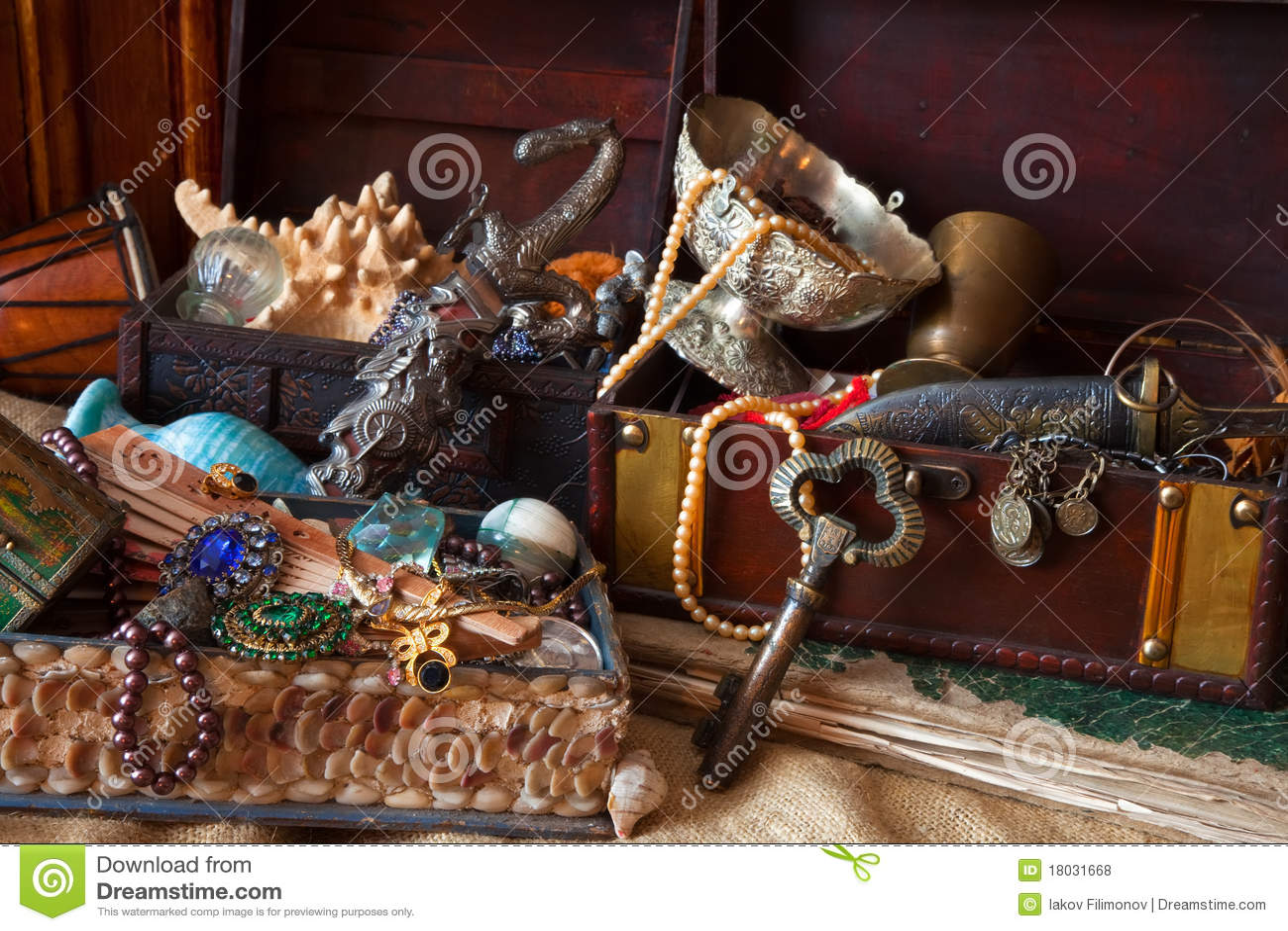 Circuiti di collegamento del tesoro dell annata con vecchi monili