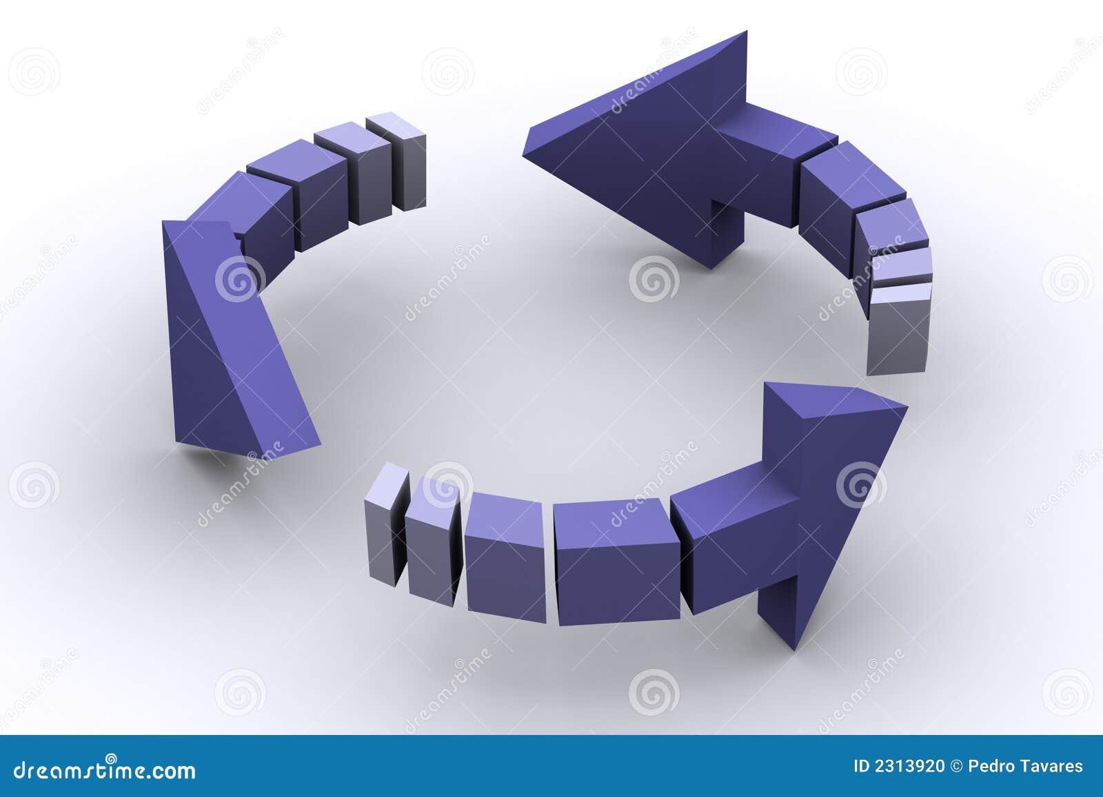 Cirkulering för pilar 3d