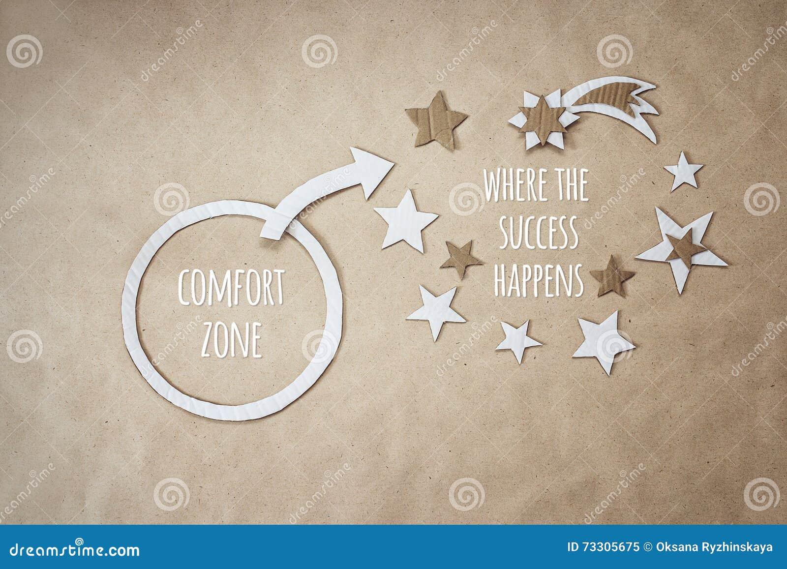Citações inspiradas e incentivo para sair de sua zona de conforto