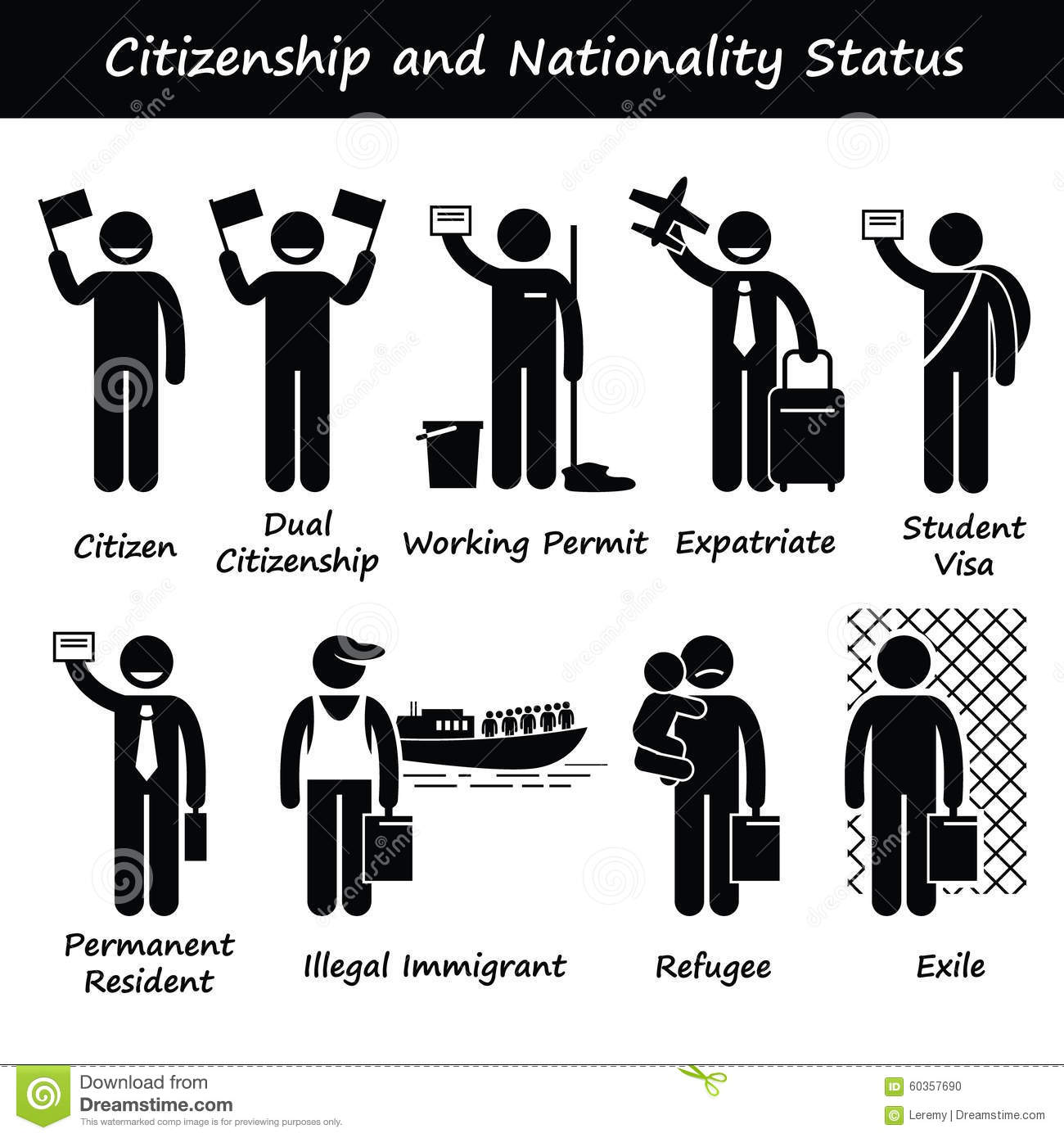 Citizenship: Citizenship And Nationality Pictogram Clipart Stock Vector