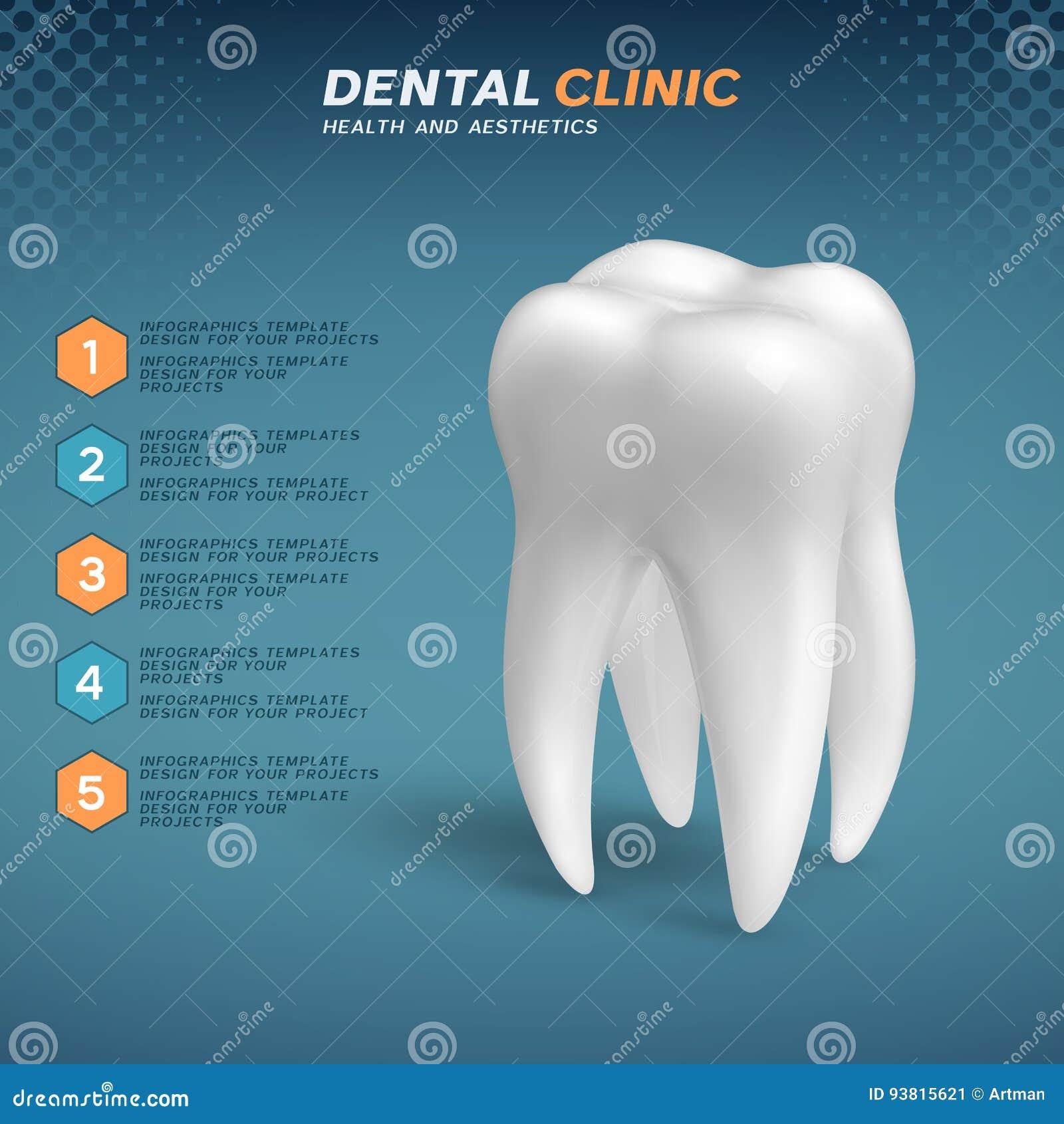 Clínica dental infographic com ícone do dente do molar