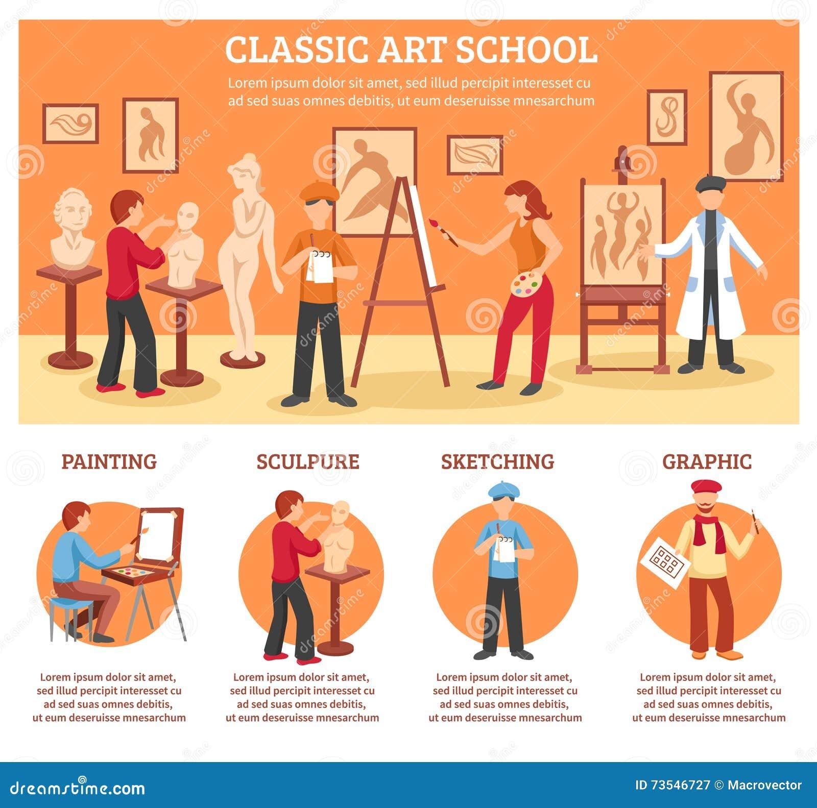 Best infographic artist