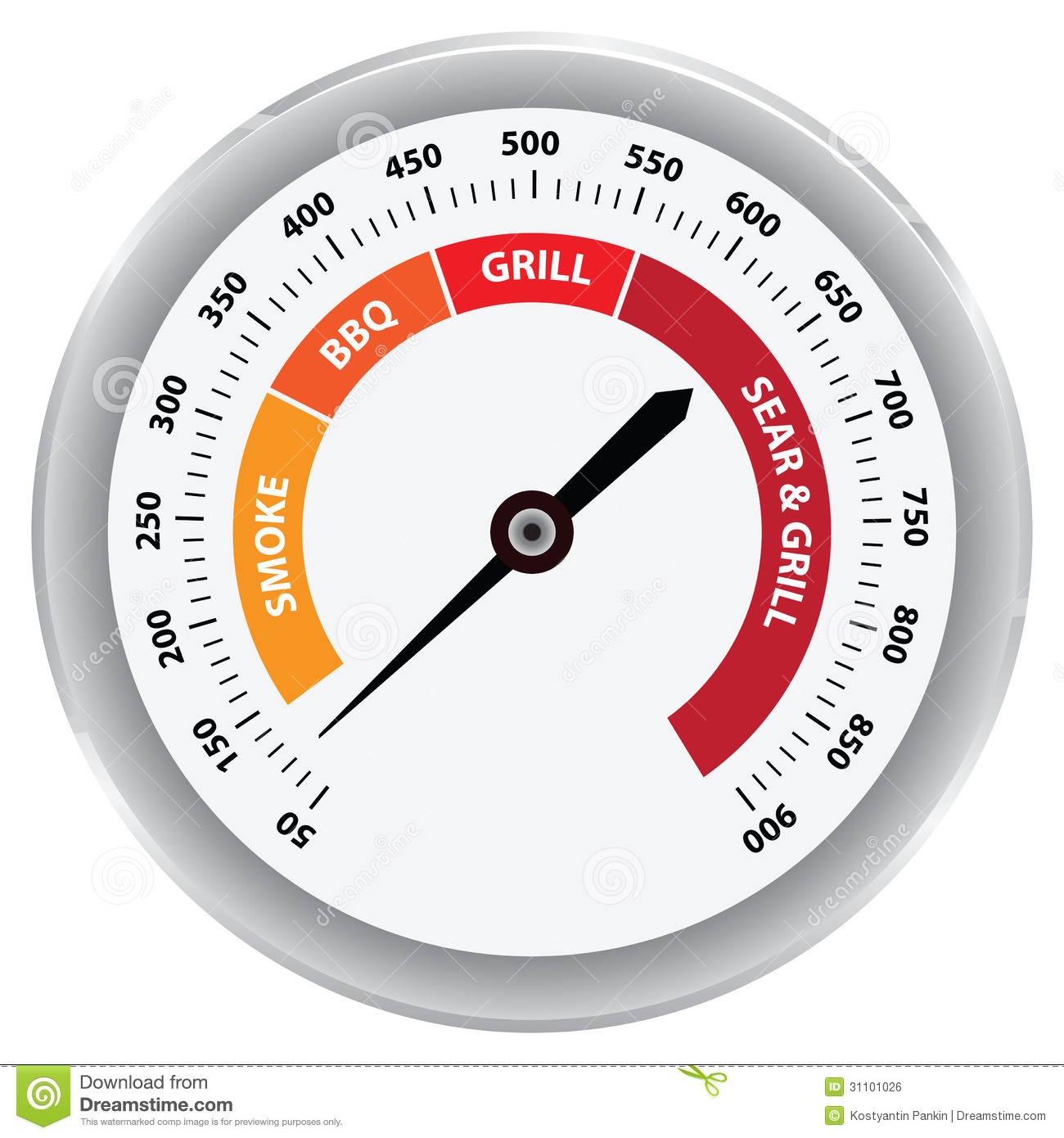 Classic Grill Thermometer Royalty Free Stock Image - Image: 31101026