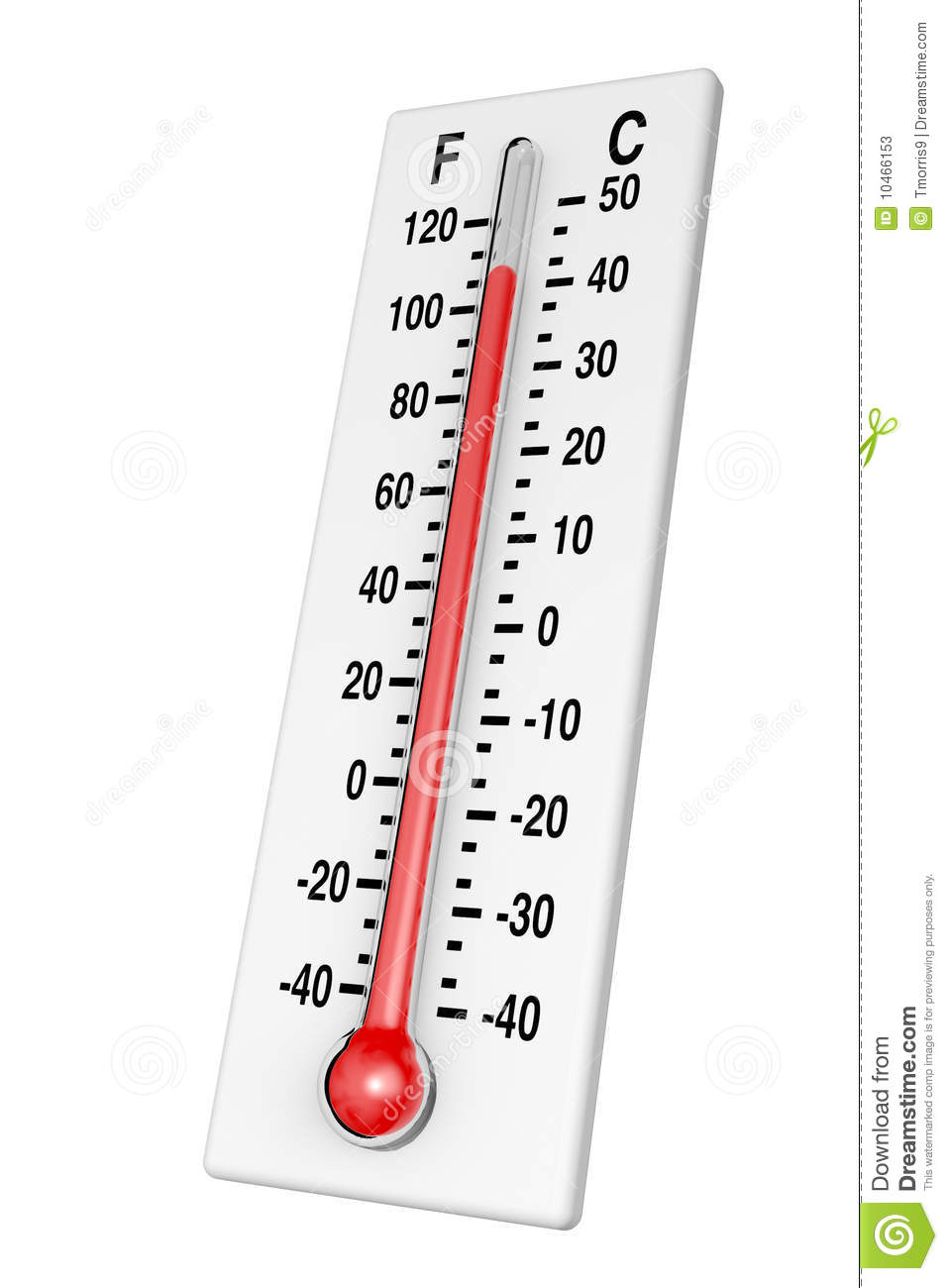 how to read a thermometer for fever