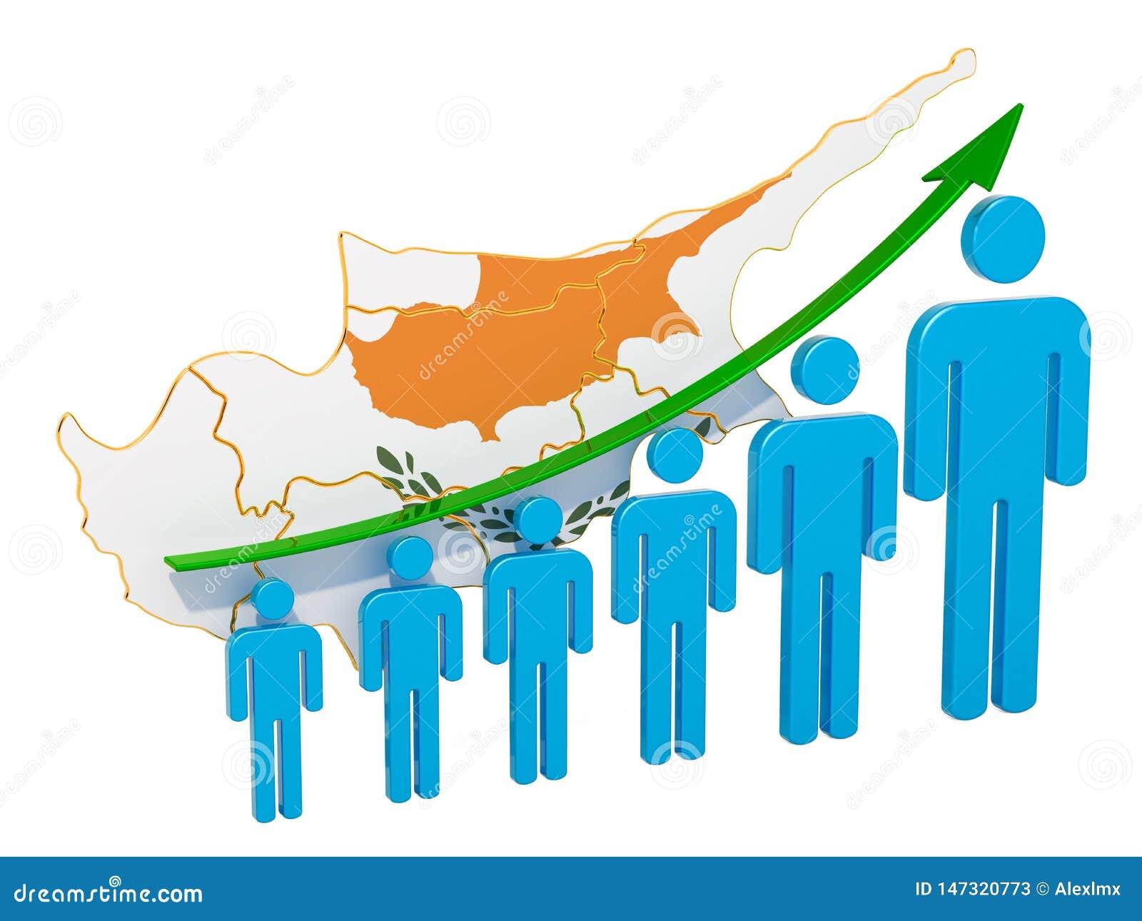 Classificatie van werkgelegenheid en werkloosheid of mortaliteit en vruchtbaarheid in Cyprus, concept het 3d teruggeven