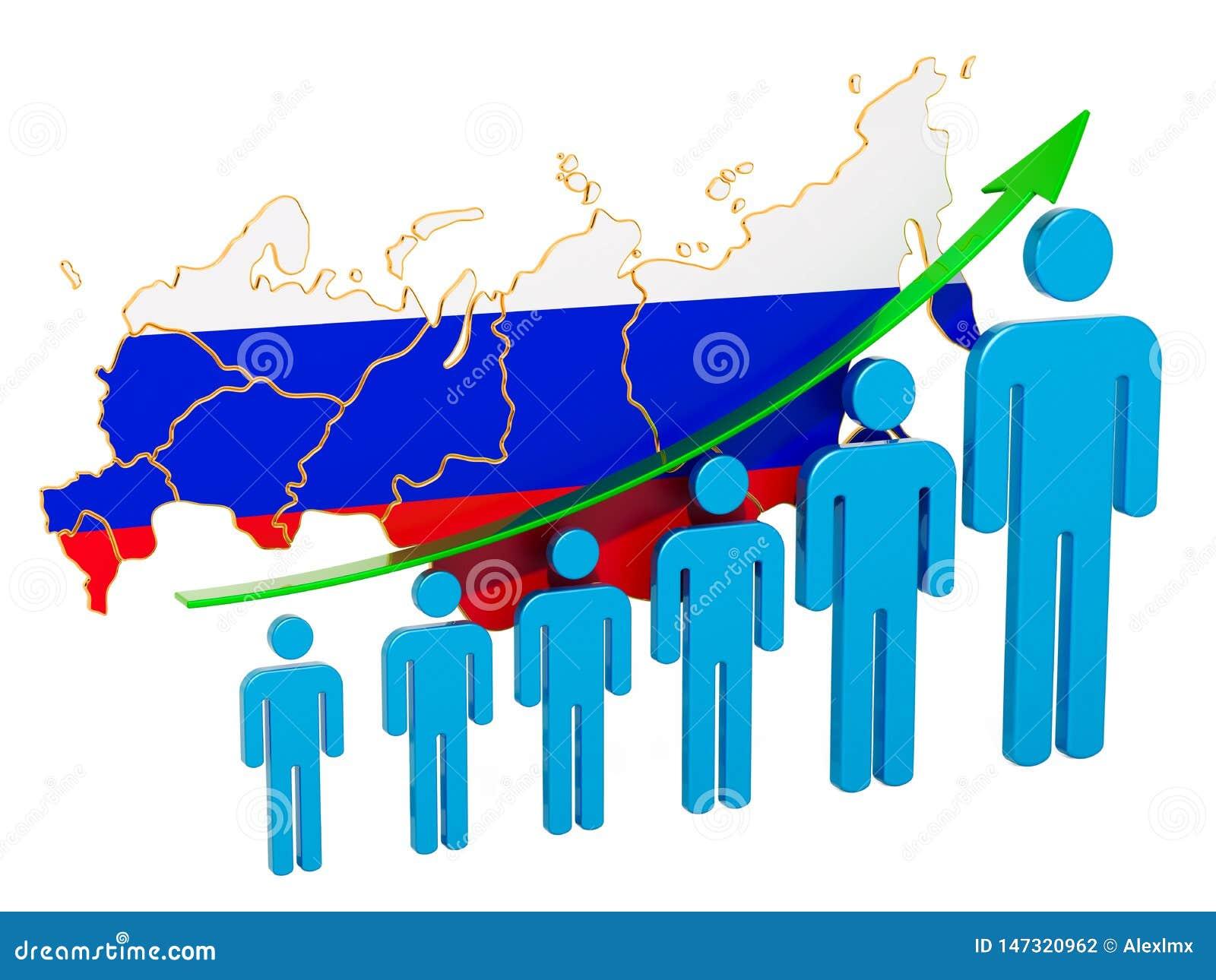 Classificatie van werkgelegenheid en werkloosheid of mortaliteit en vruchtbaarheid in de Russische Federatie, concept het 3d teru