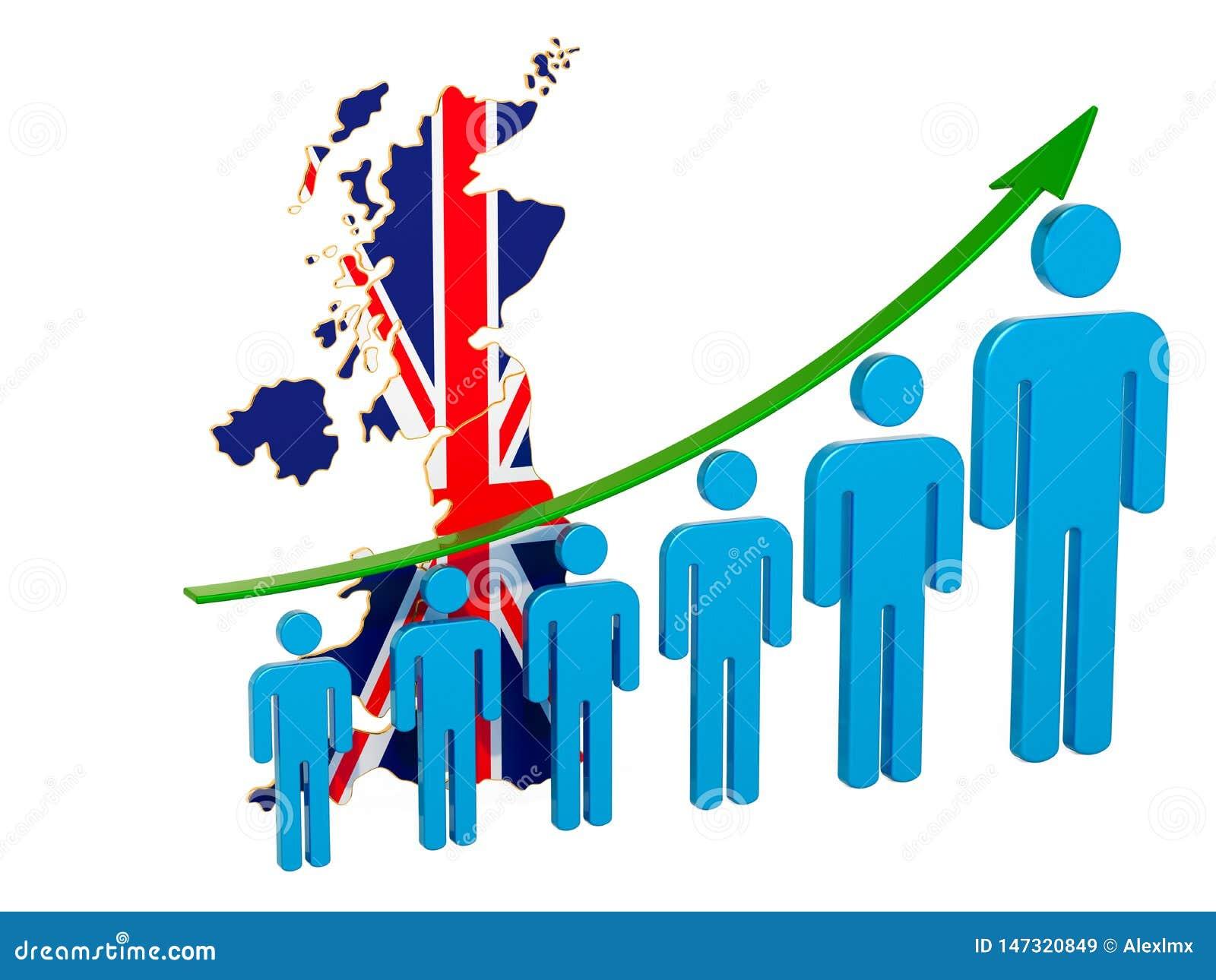 Classificatie van werkgelegenheid en werkloosheid of mortaliteit en vruchtbaarheid in het Verenigd Koninkrijk, concept het 3d ter