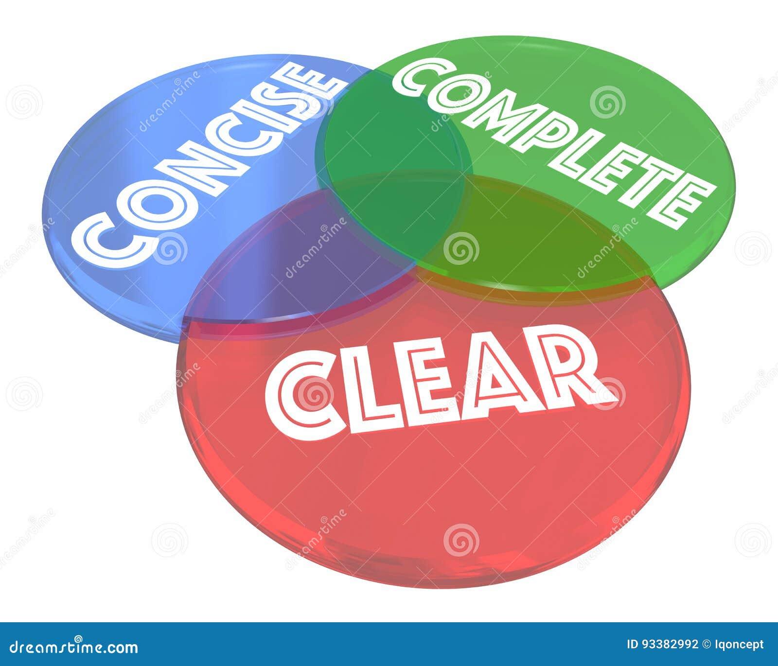 Clear Concise Complete Communication Venn Diagram Stock Illustration