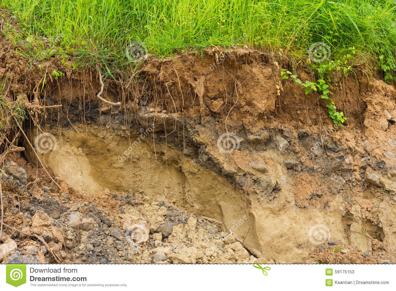 what is soil erosion pdf