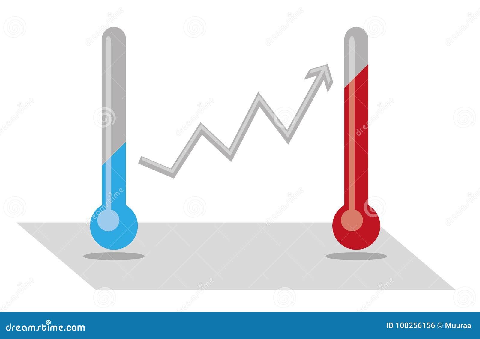 Clima Cambiante Con Il Termometro Illustrazione Vettoriale Illustrazione Di Isolato Fusione 100256156 Ya no tenemos tienda física. https it dreamstime com clima cambiante con il termometro image100256156