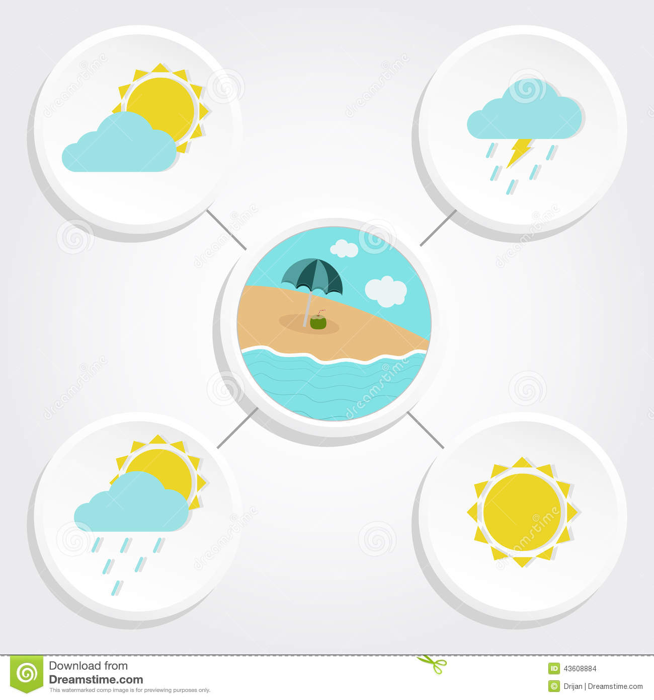 weather and beach With sunny summers and warm winters, alabama gulf coast weather offers year round opportunities for beach vacation fun check daily for weather updates.