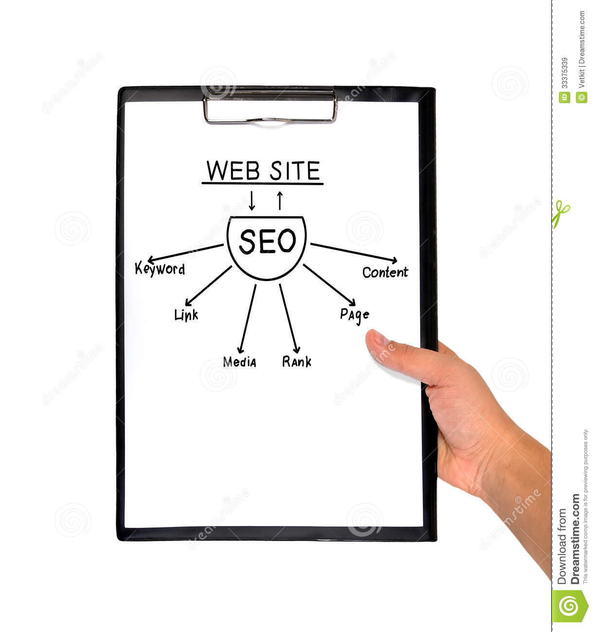 Hand holding clipboard with seo scheme on a white background