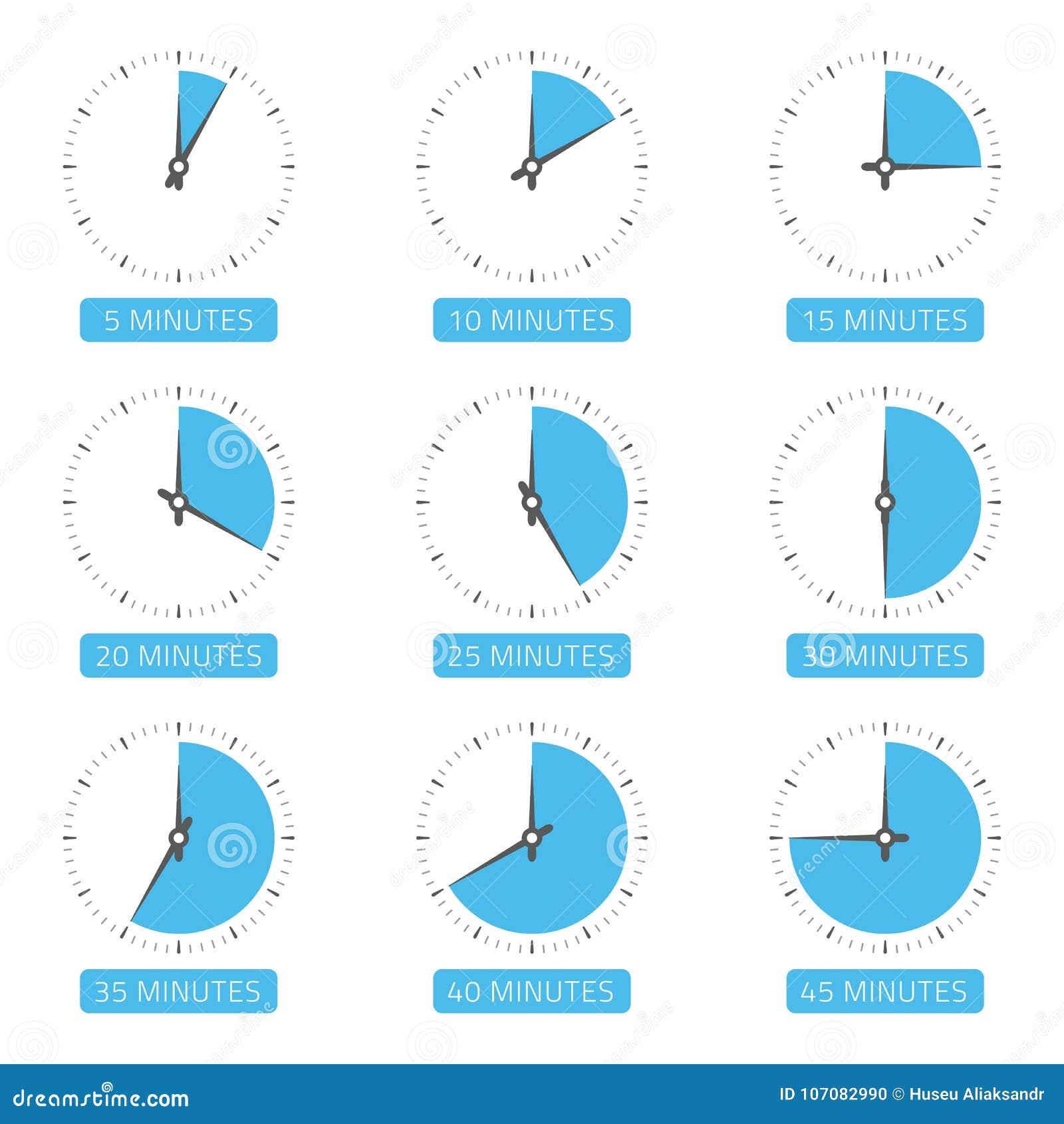 set timer to 10 minutes