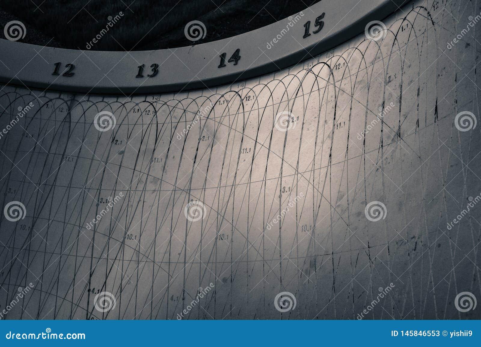 Close-up da seletor-cara de um relógio de sol