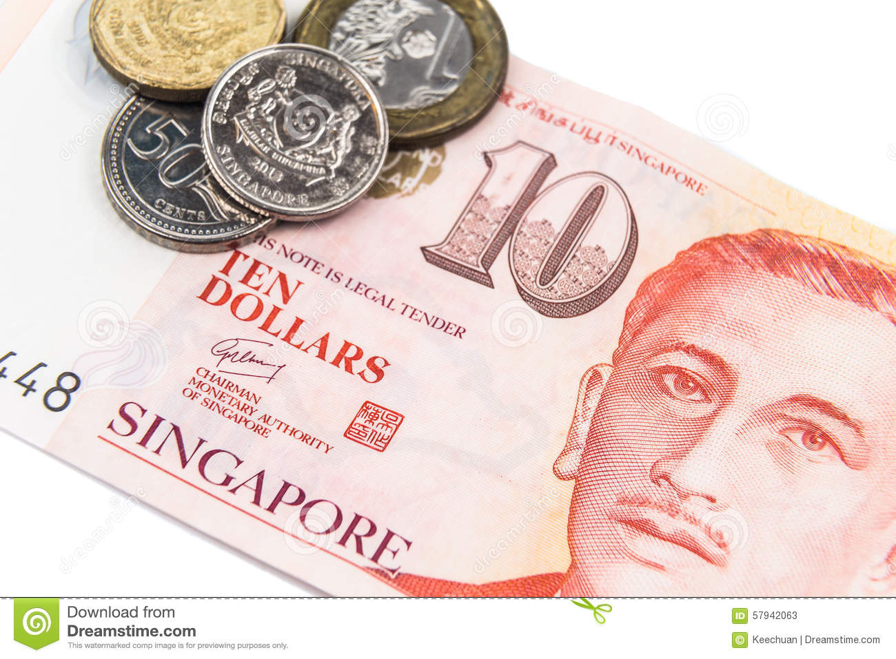 Forex closing time singapore
