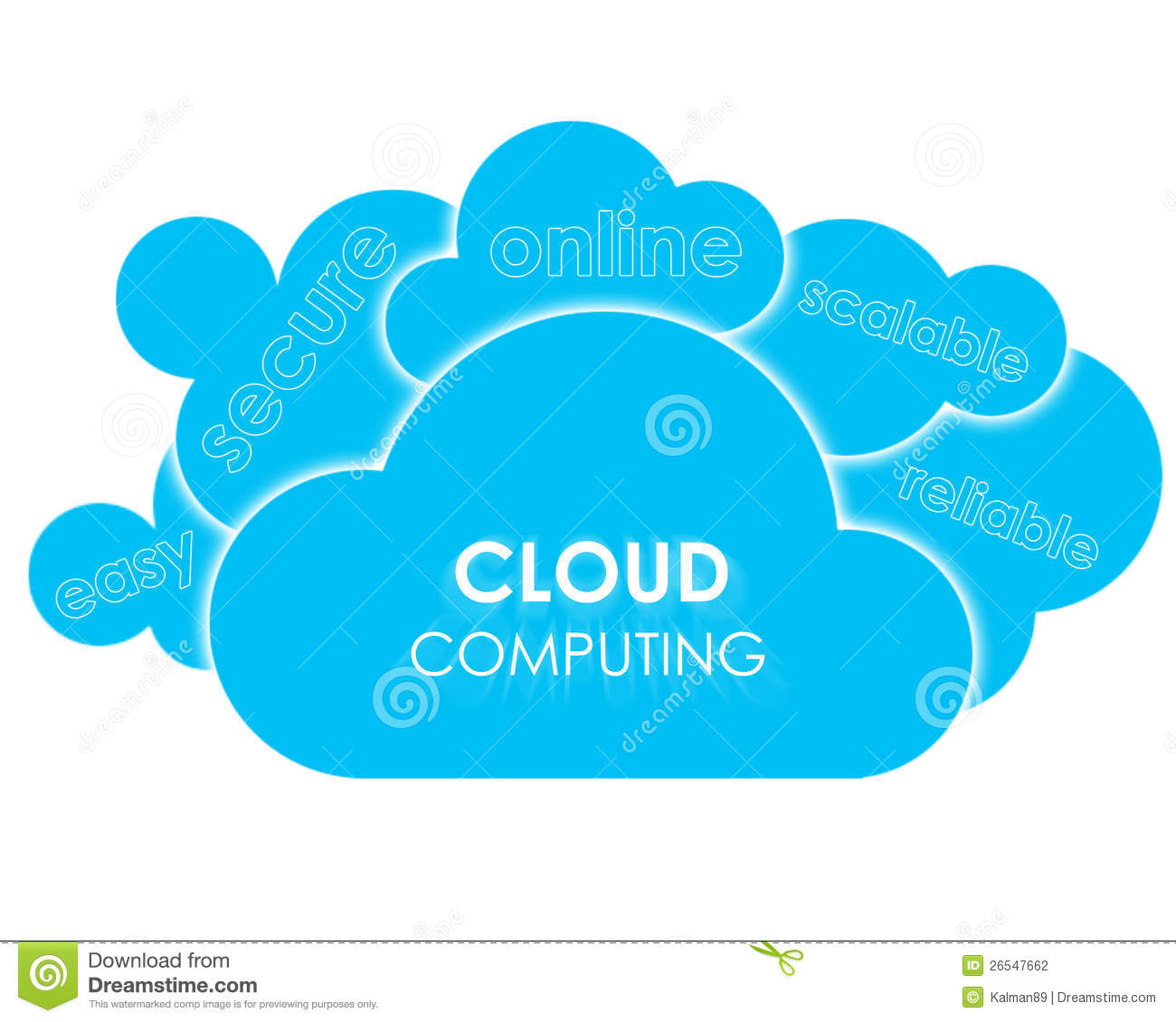 Cloud Computing Advantages Stock Photography Image 26547662