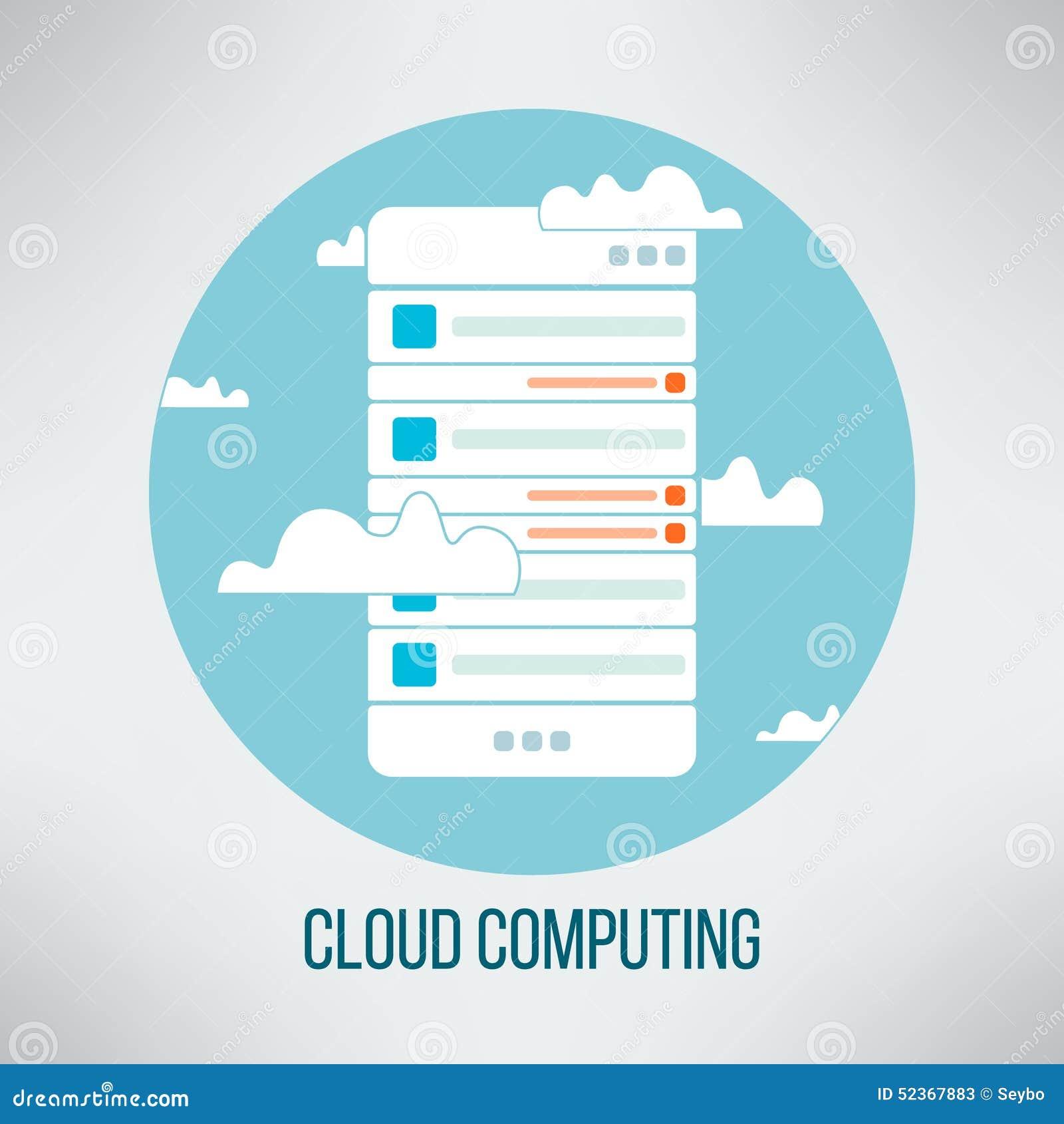 cloud computing business plan template