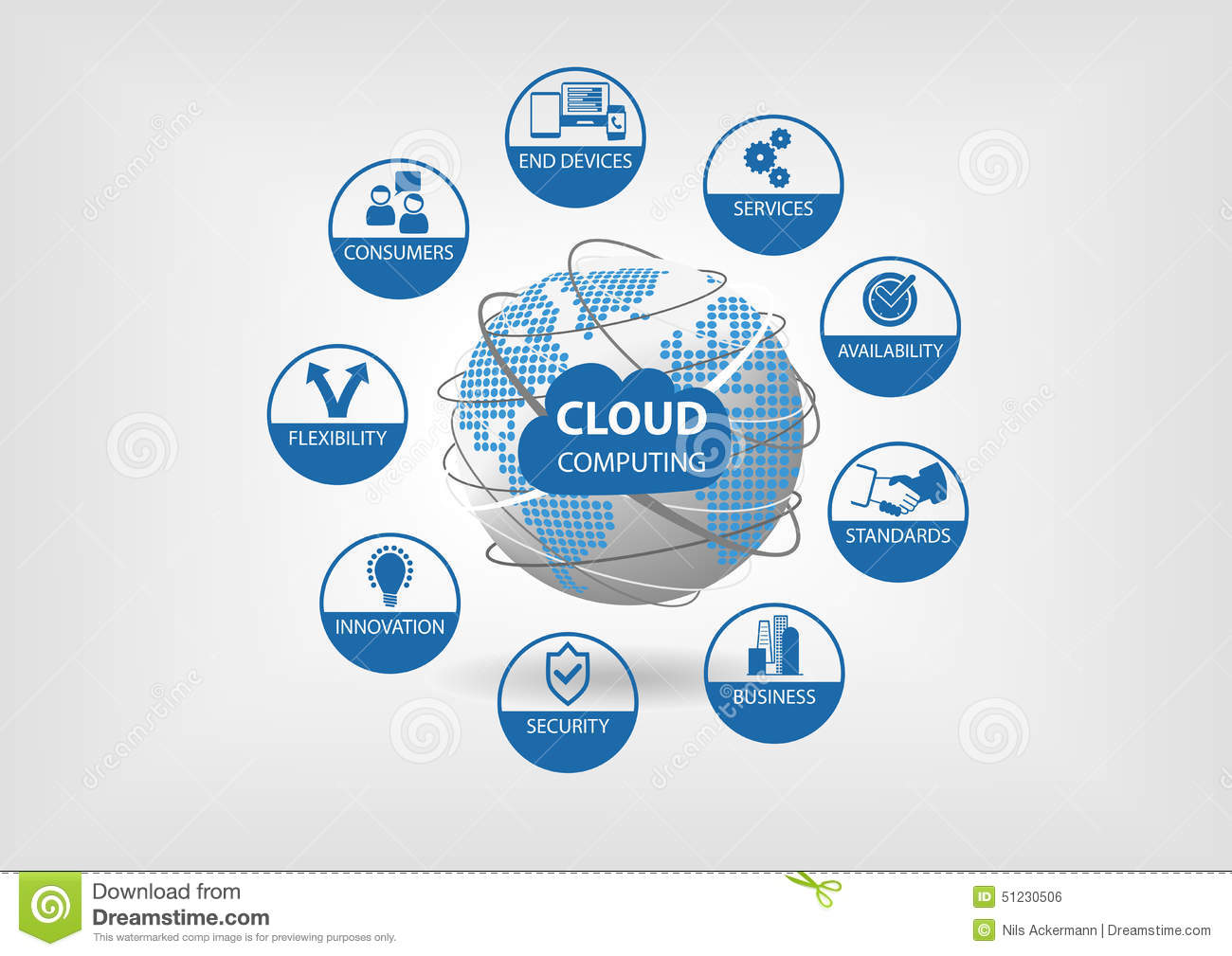 cloud computing and internal controls essay Case study 1: mitigating cloud computing risksdue week 4 and on establishing internal controls in cloud computing best custom essay papers.