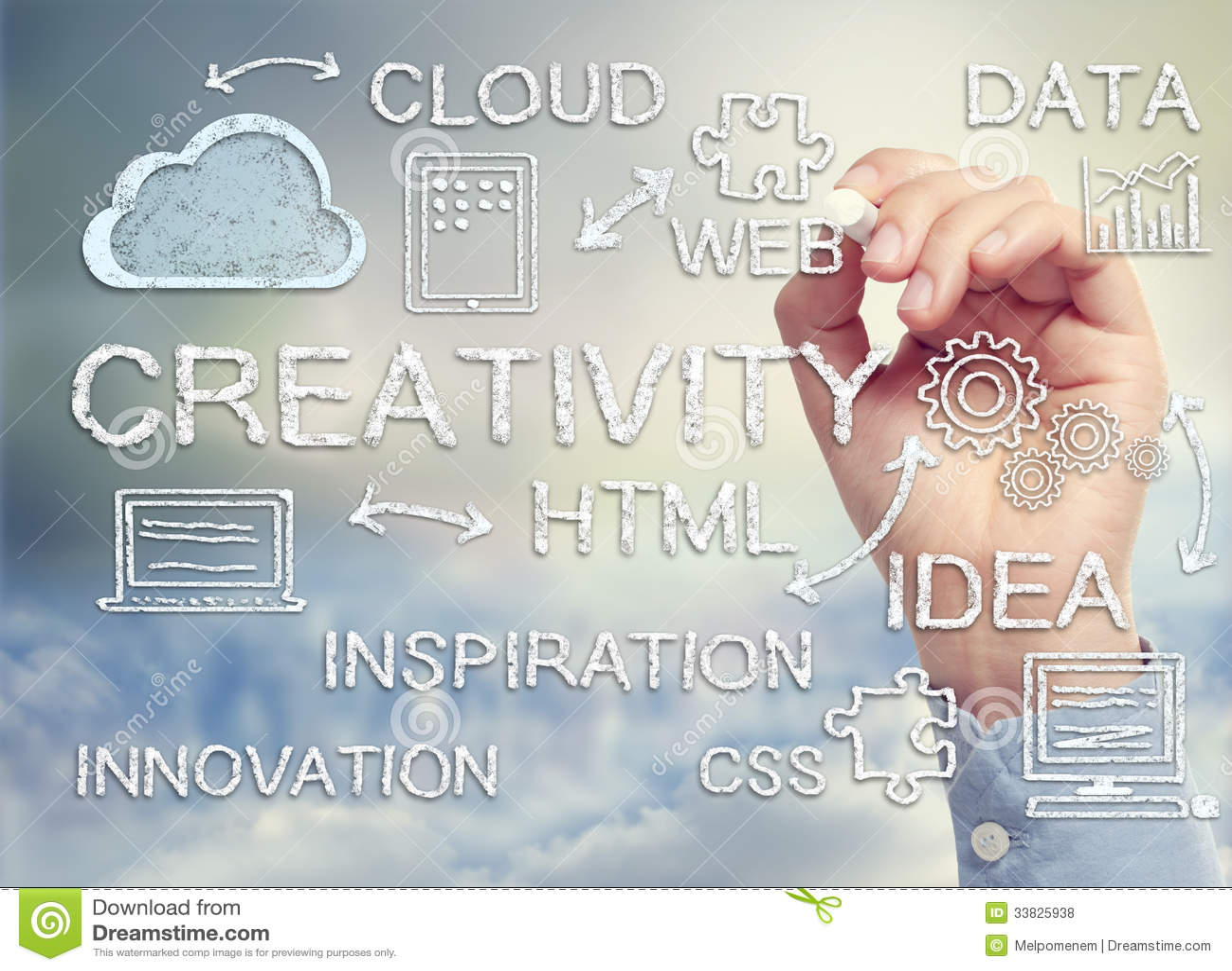 Online creative writing