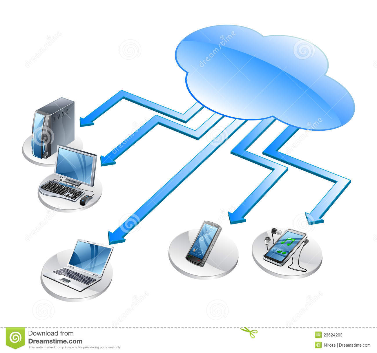 Networking Cloud Computing: Stock Photos: Cloud Computing Networking Technology. Image