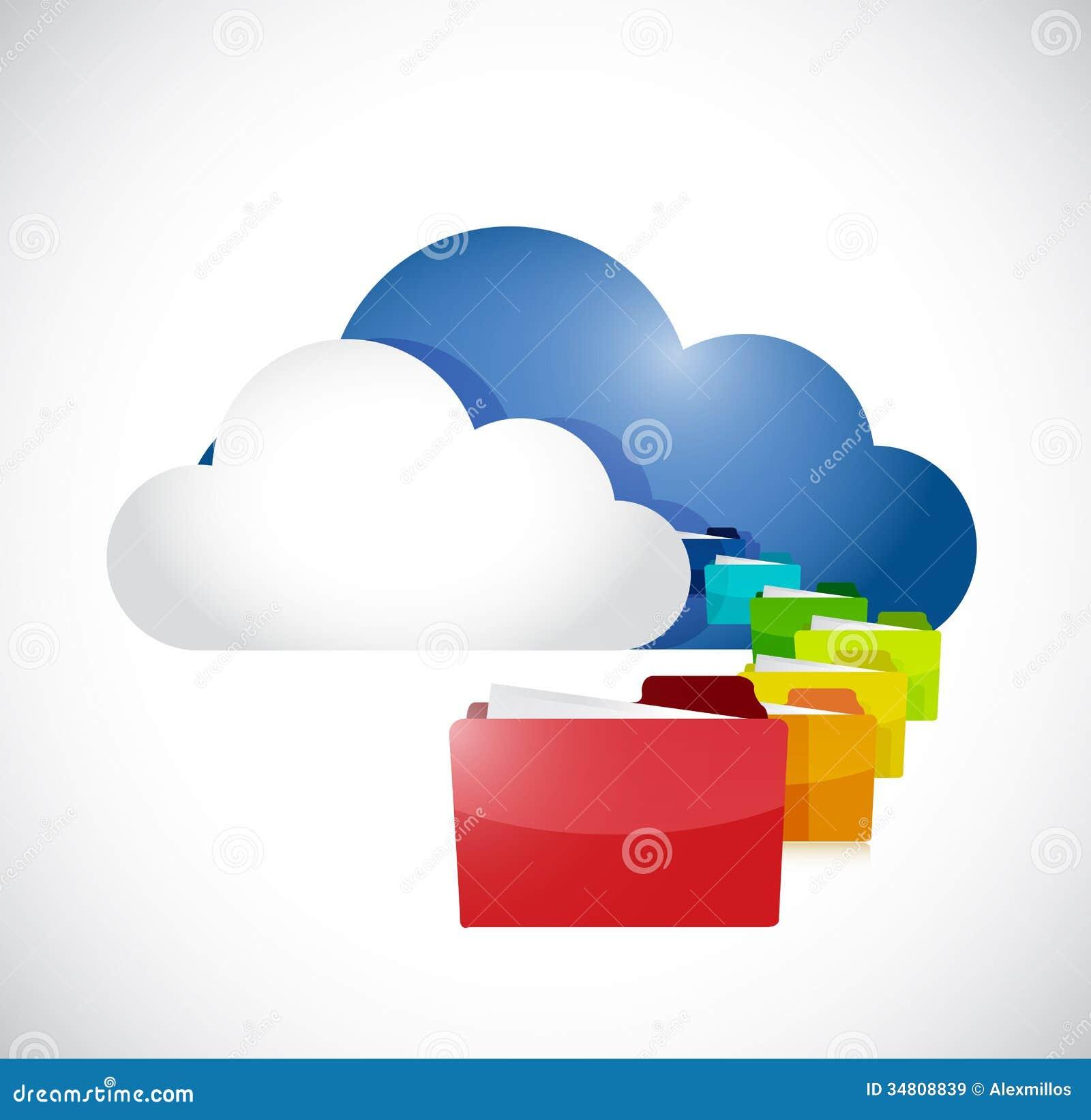cloud computing 2012 cloud computing new papers mobile cloud computing ...