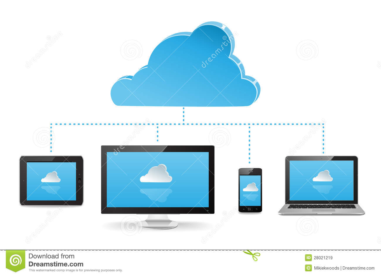 Laptop, PC, smartphone, and laptop connected to a cloud server that ...