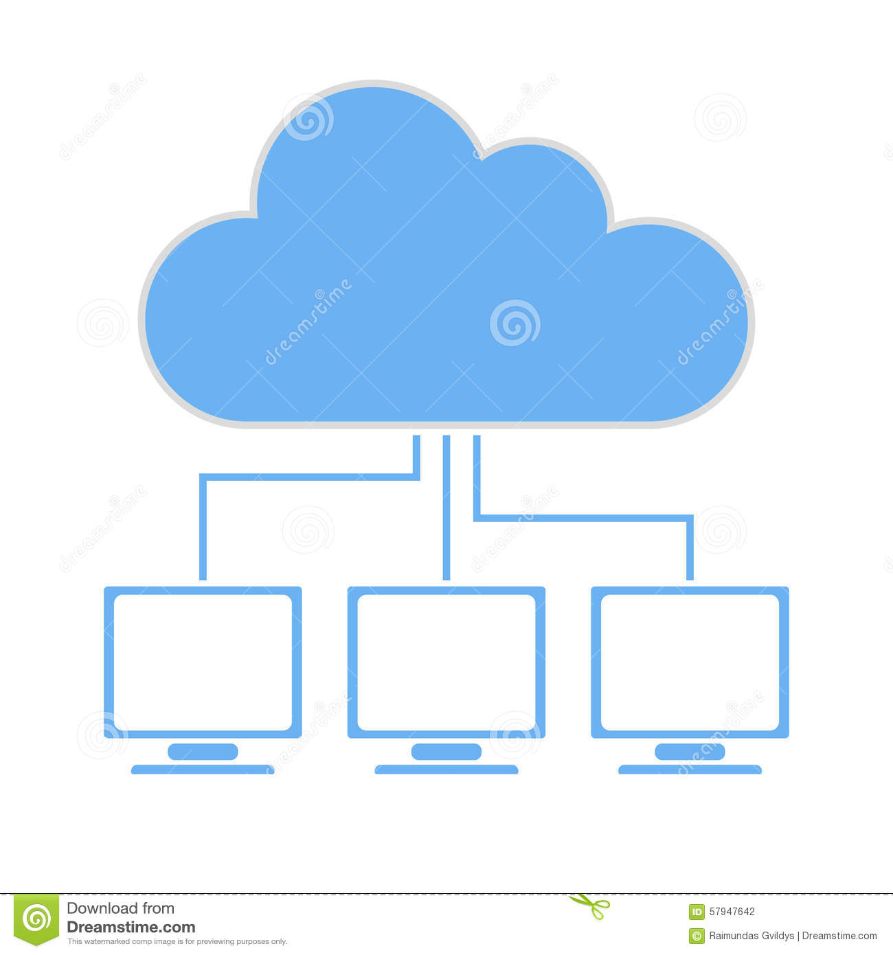 explore the cloud technology concept Get an overview of cloud computing and the key concepts that you should consider when making a move to the cloud there are three types of cloud solutions: software as a service, infrastructure as.