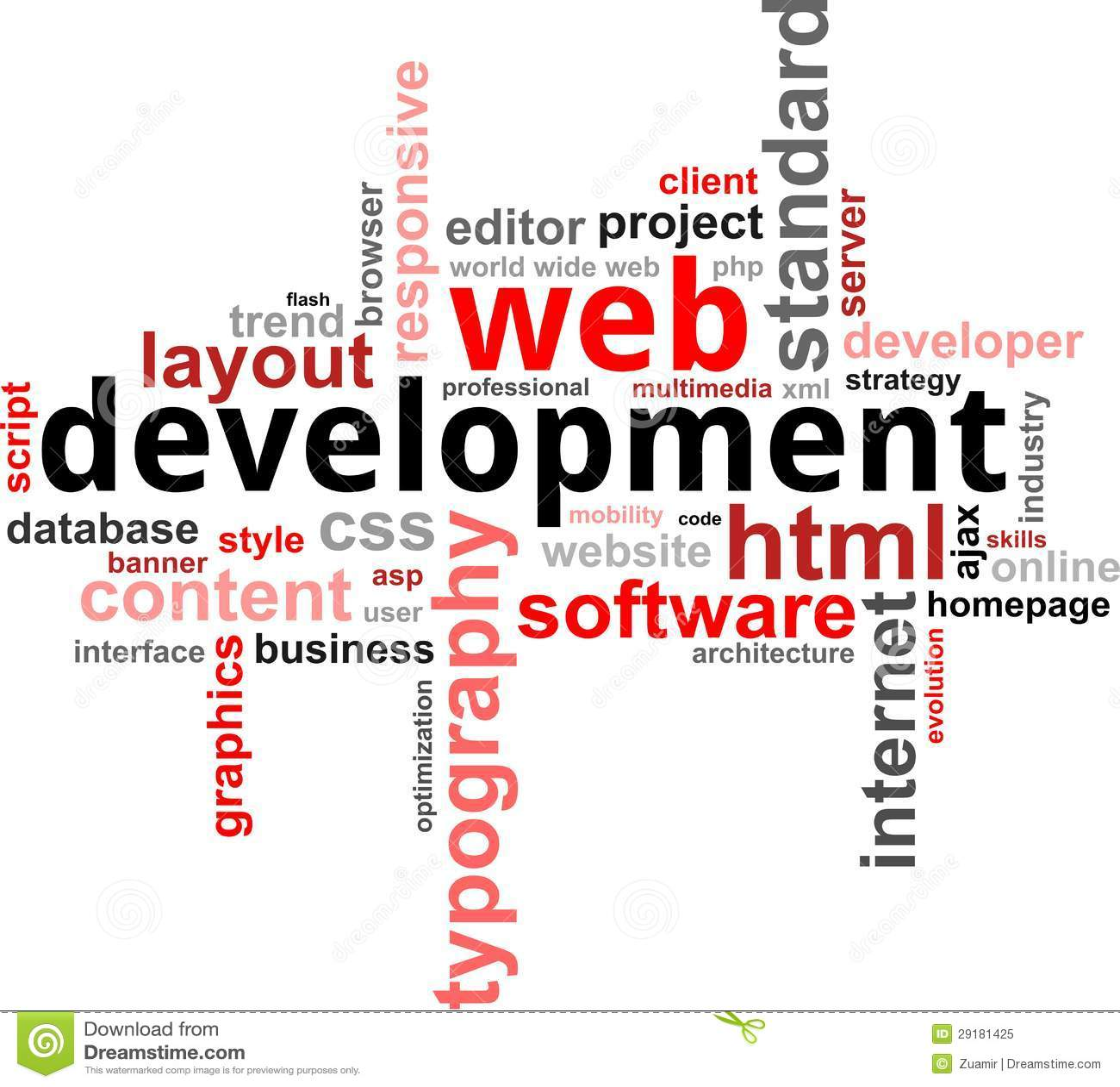 Clouod de mot - développement de Web