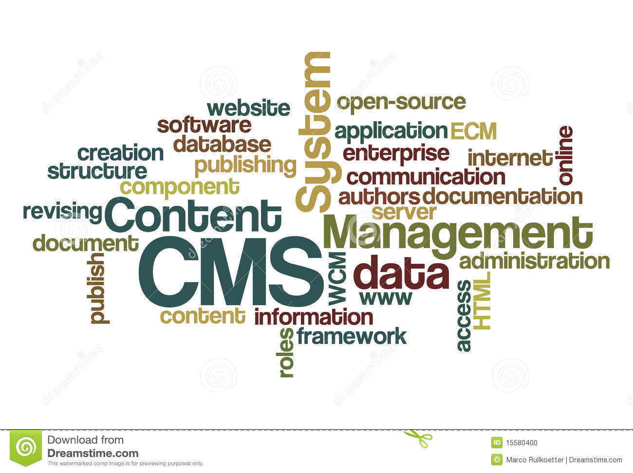 Top 10 Most Usable Content Management Systems