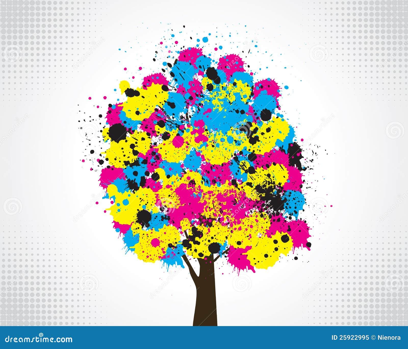 CMYK结构树概念