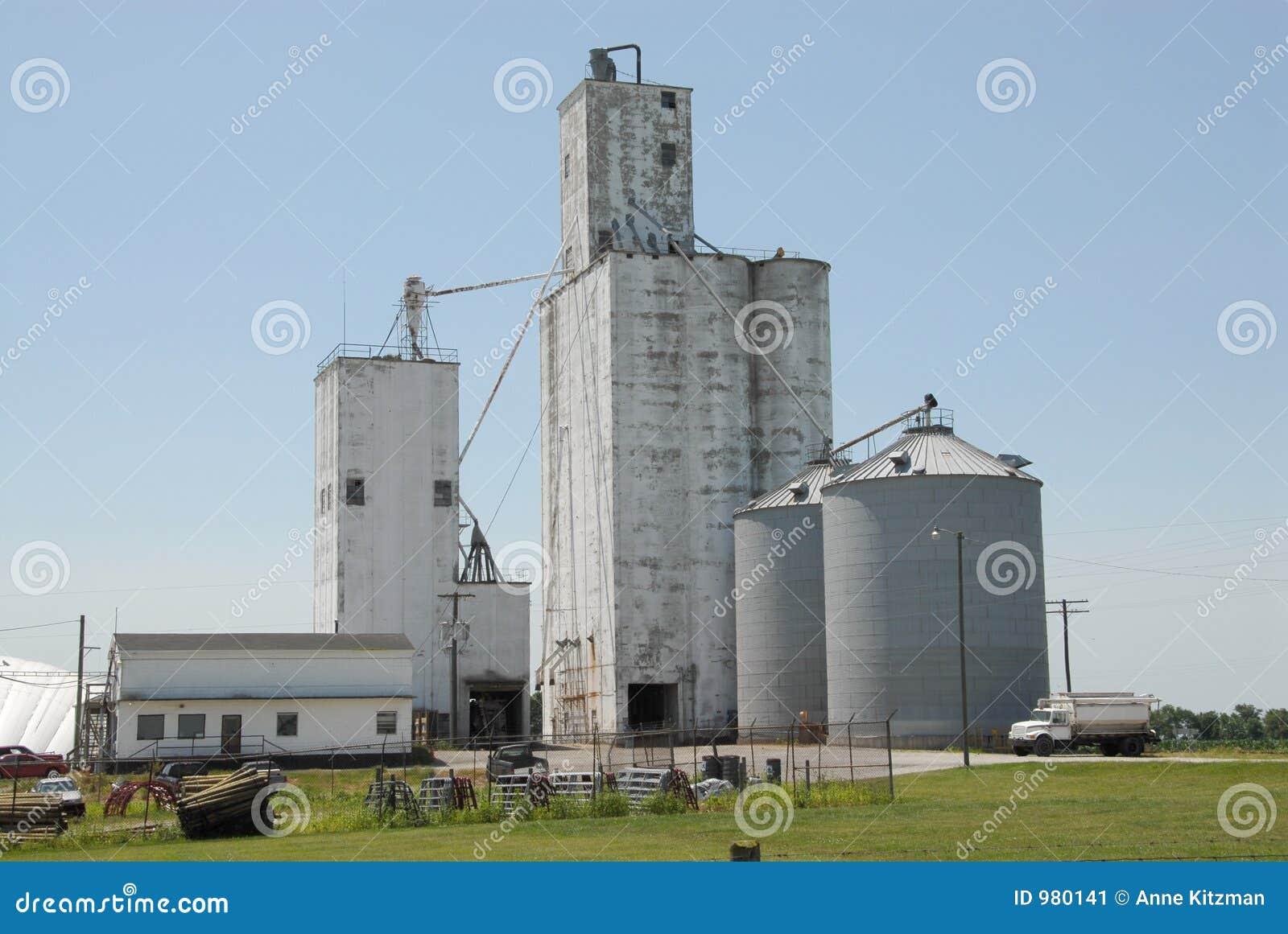 Co-korn mellanvästern- op USA