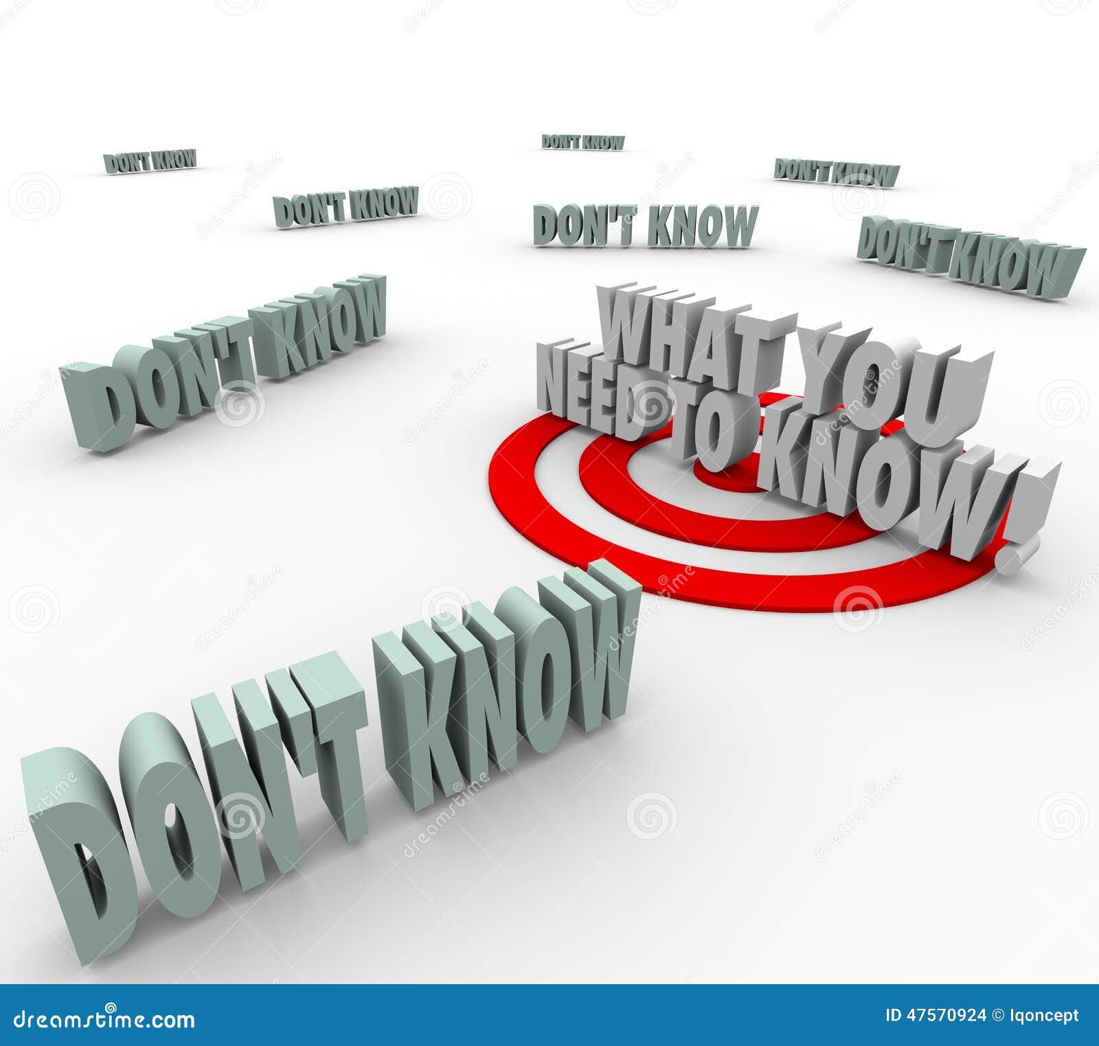 Co Znać 3d słów Konieczną Wymaganą informację Potrzebujesz Ty