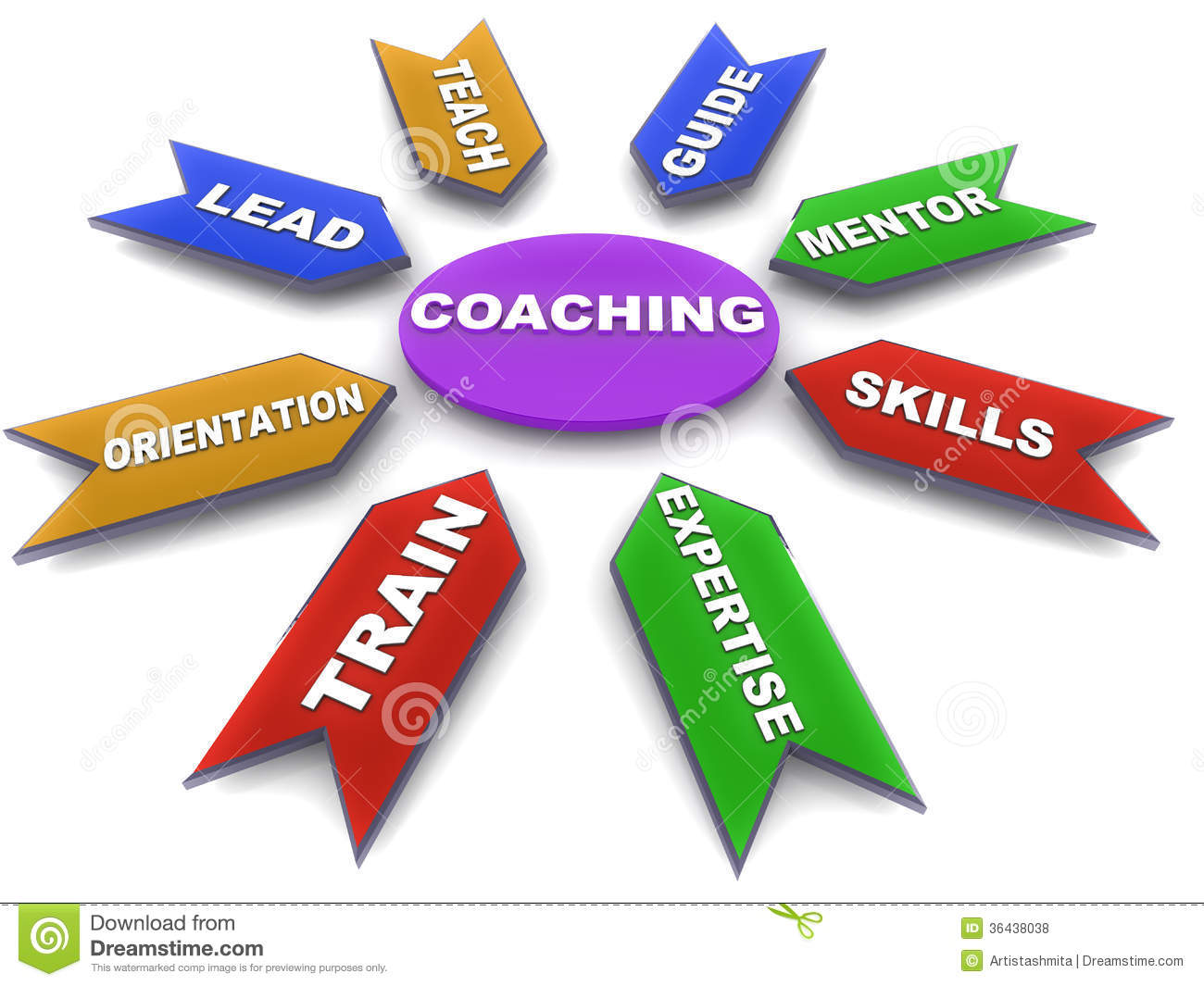 business coaching Business coaching helping established businesses to restructure, grow faster  and develop new skills leadership, team communication, personal preferences, .
