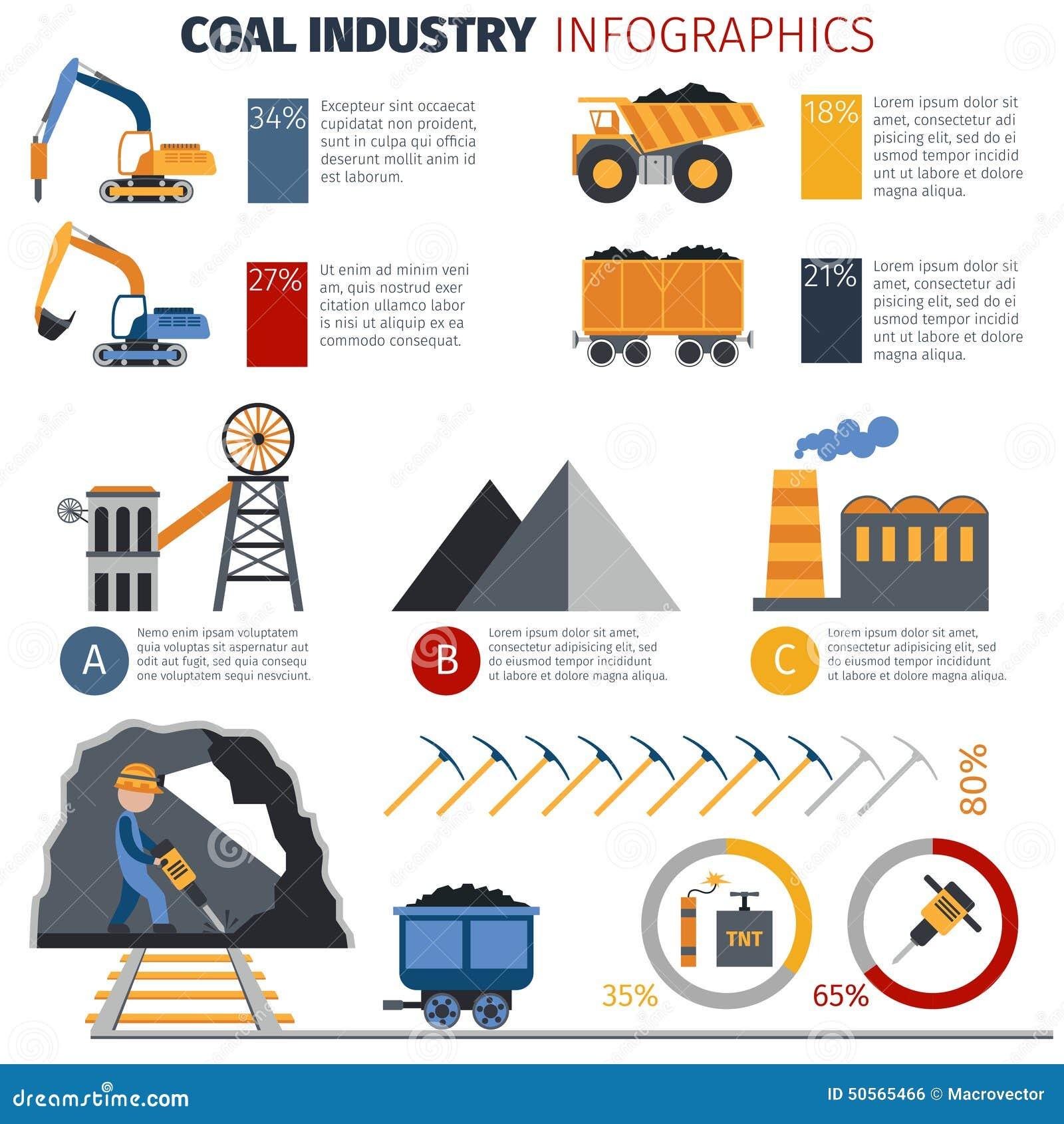 Coal Industry Infographics Stock Vector Image 50565466