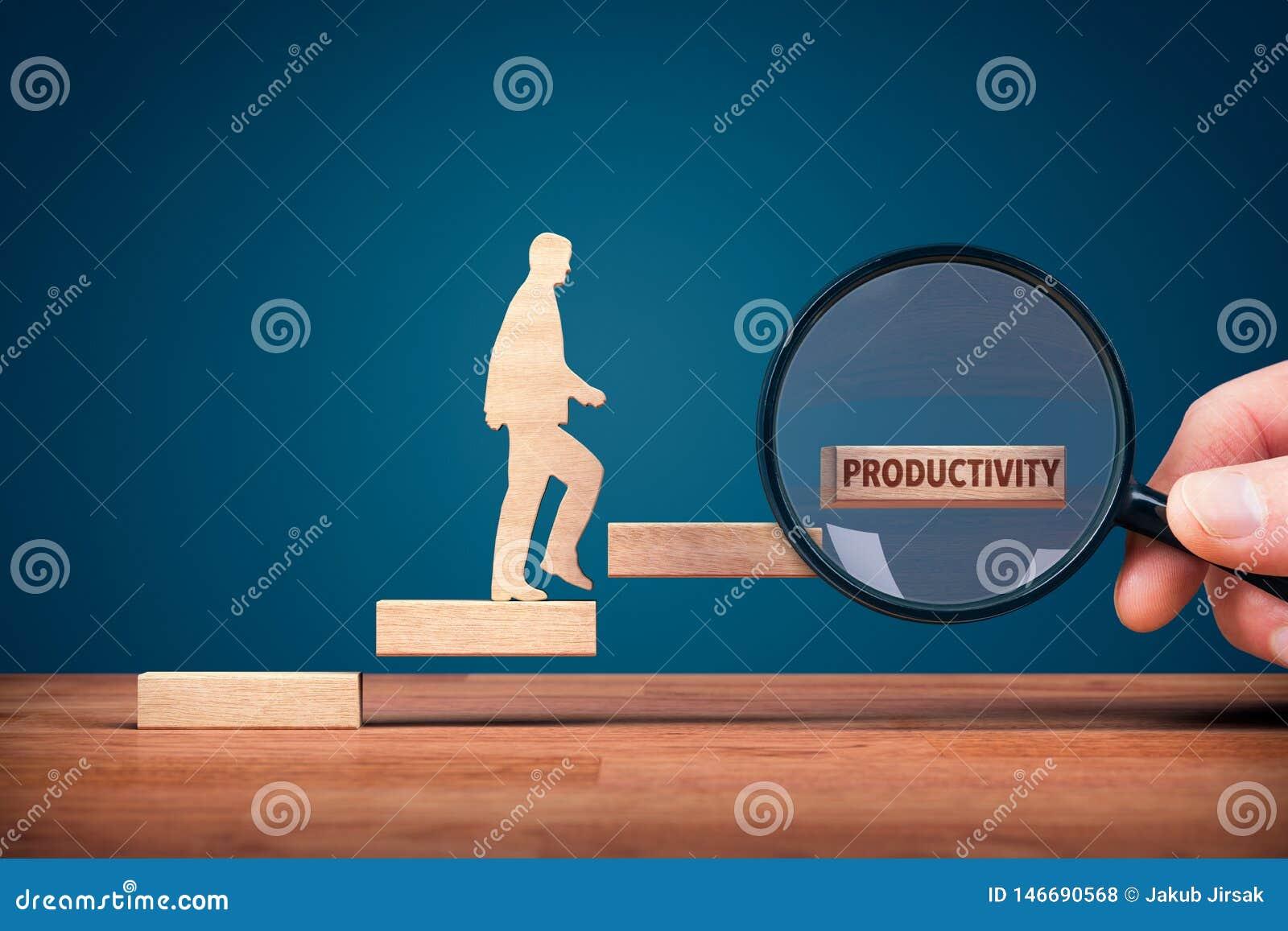 Coche centrado en la motivación a la mejora de productividad