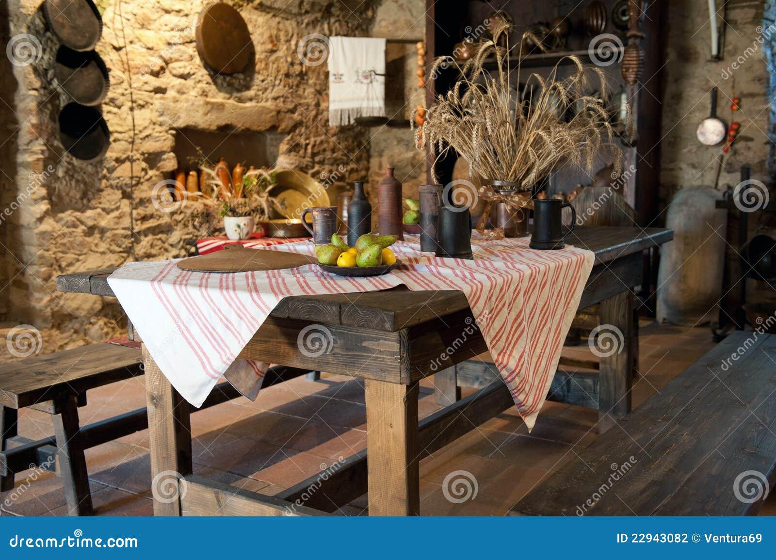 Cocina antigua fotograf a de archivo imagen 22943082 for Cocinas antiguas
