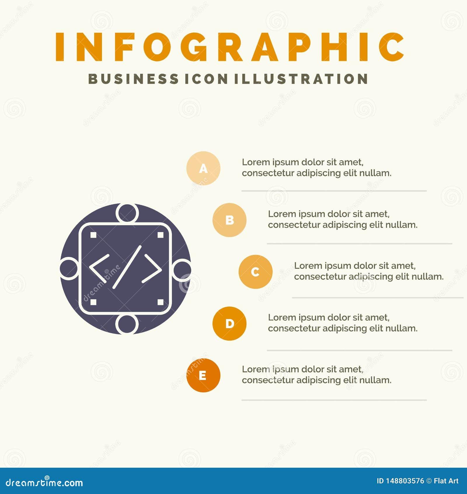 Code, Gewohnheit, Durchführung, Management, Schritt-Darstellungs-Hintergrund Produkt-fester Ikone Infographics 5
