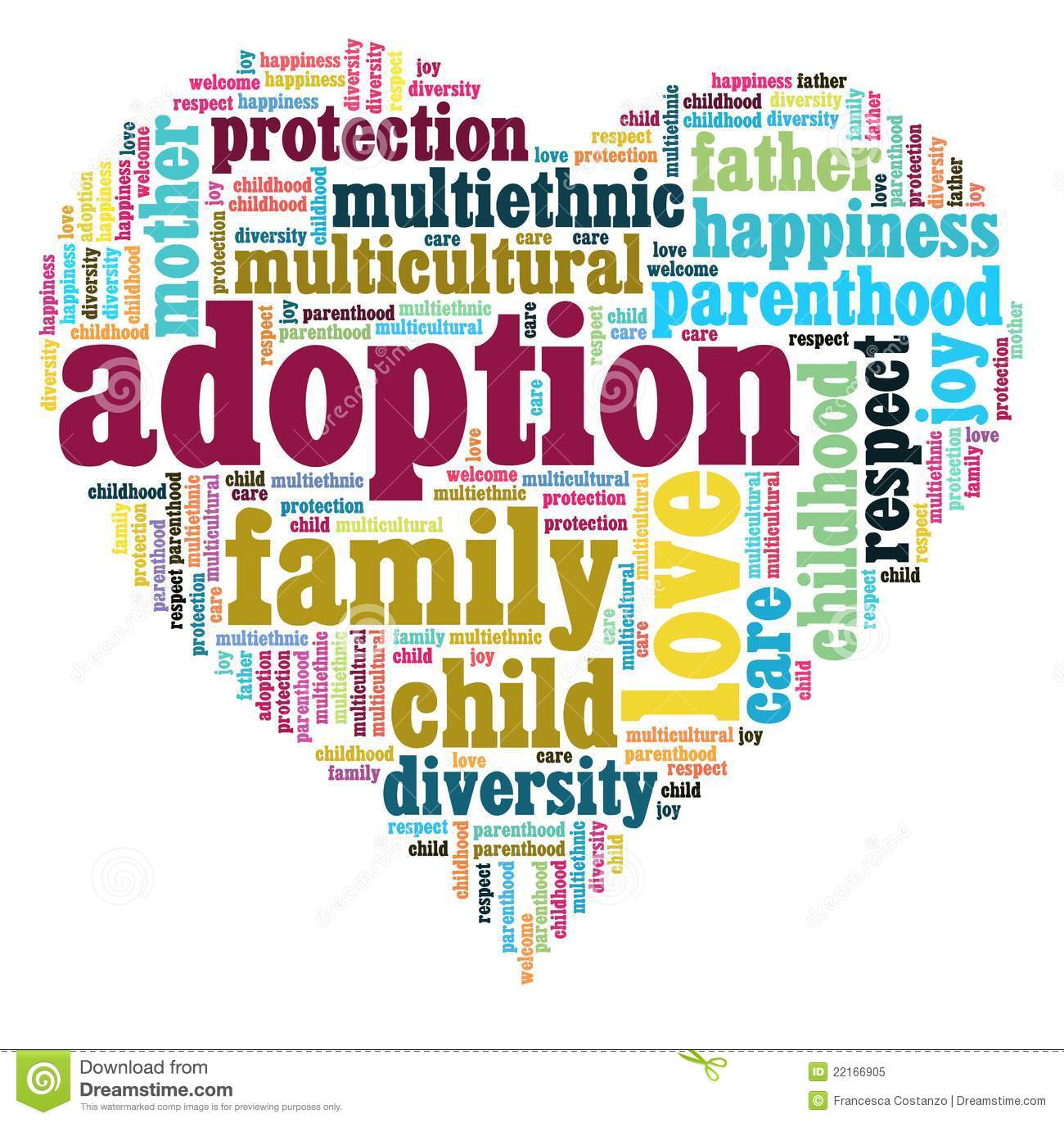adoption and how it affects identity Post-adoption behaviors is less costly and also effective because it helps to enhance the social identity of web site quality affects customer.