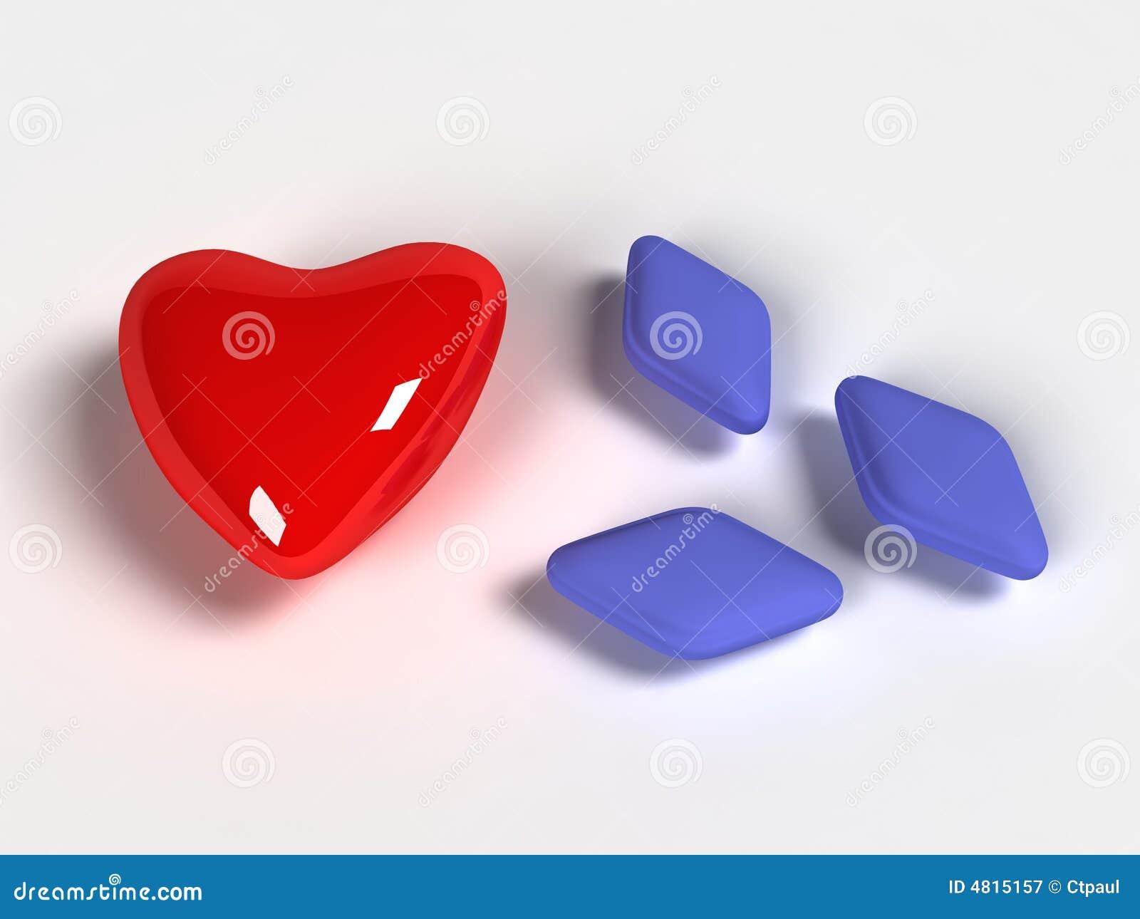 Viagra coeur