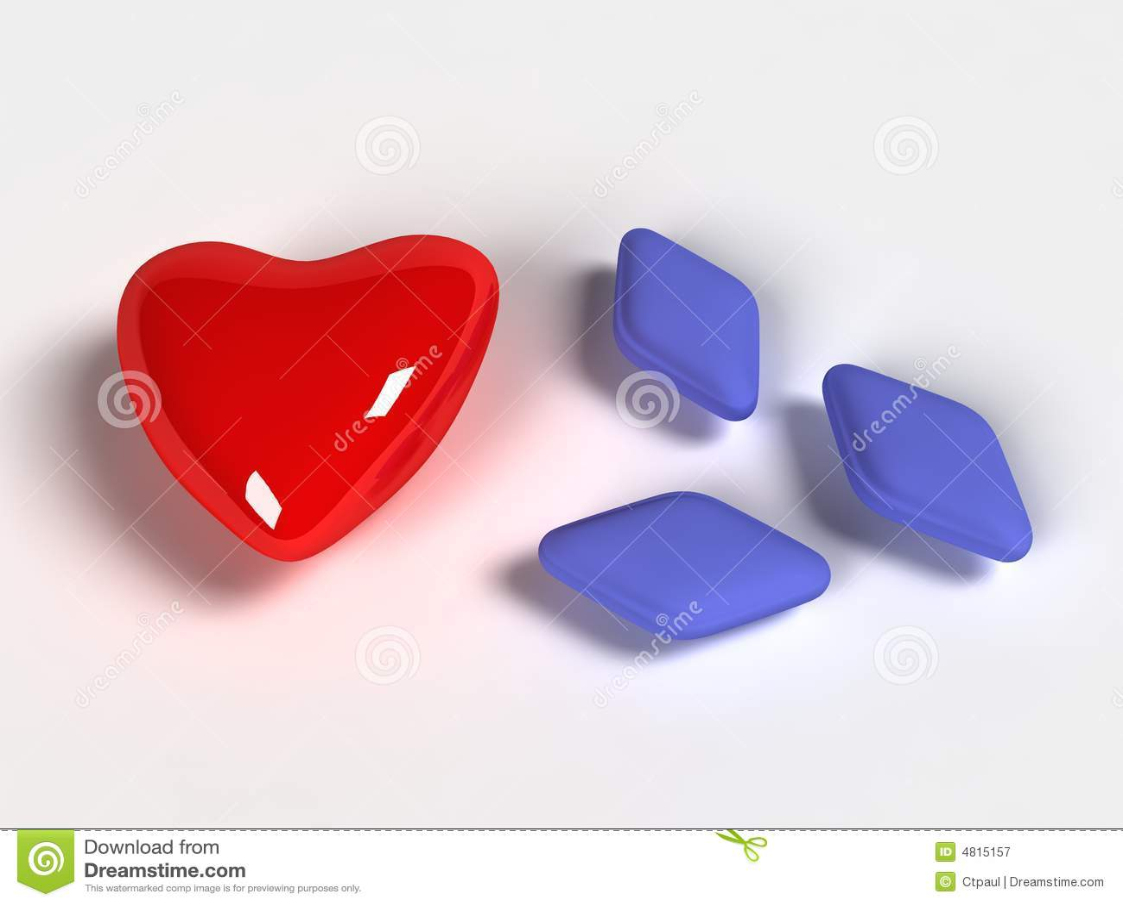 Viagra et coeur