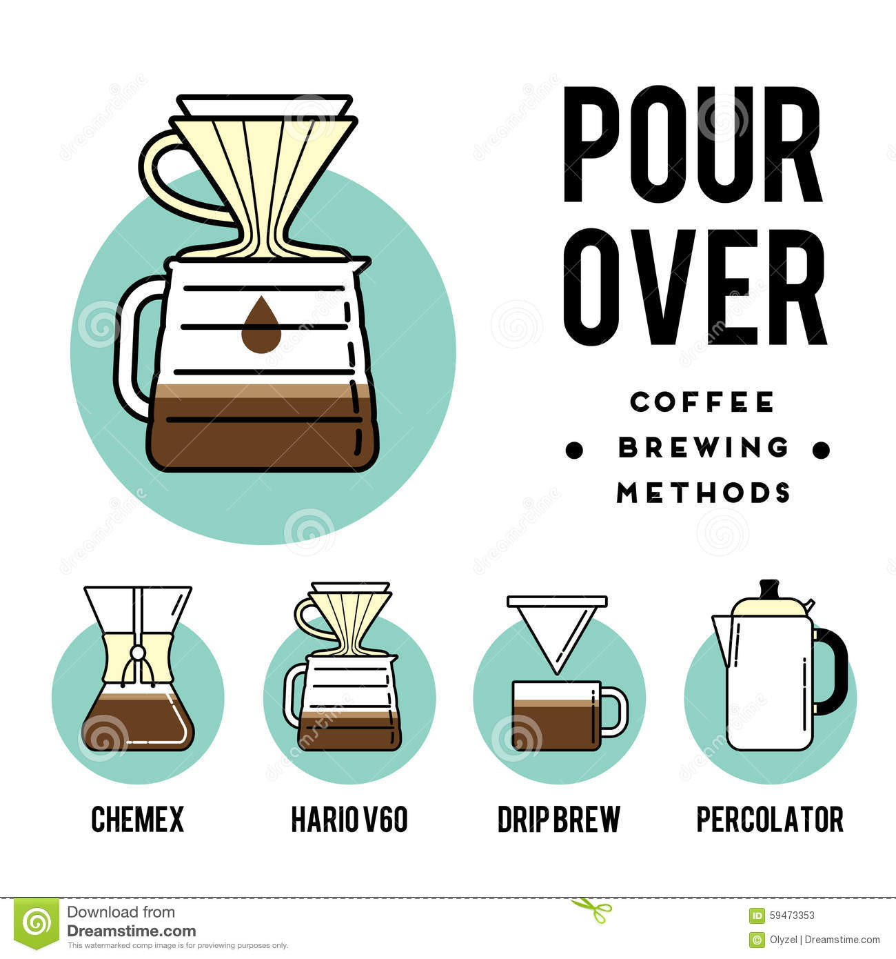 Coffee Brewing Methods Pour Over Different Ways Stock