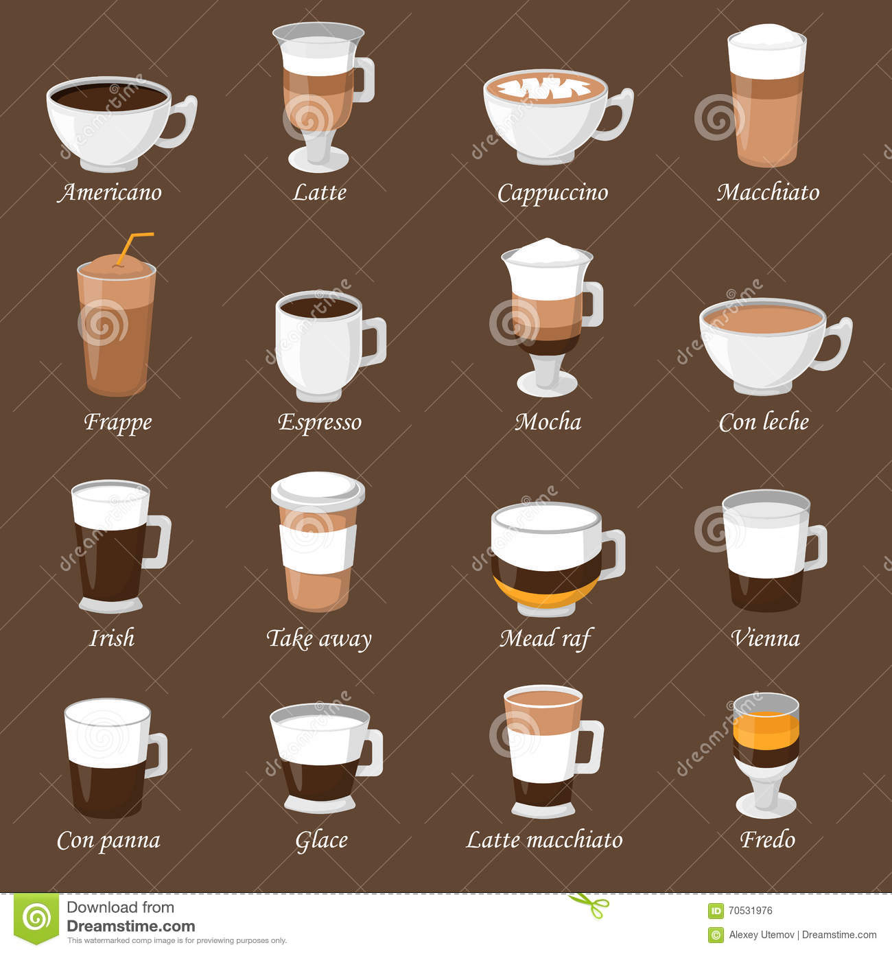 Coffee cups different cafe drinks types espresso mug with for Tazas con cafe