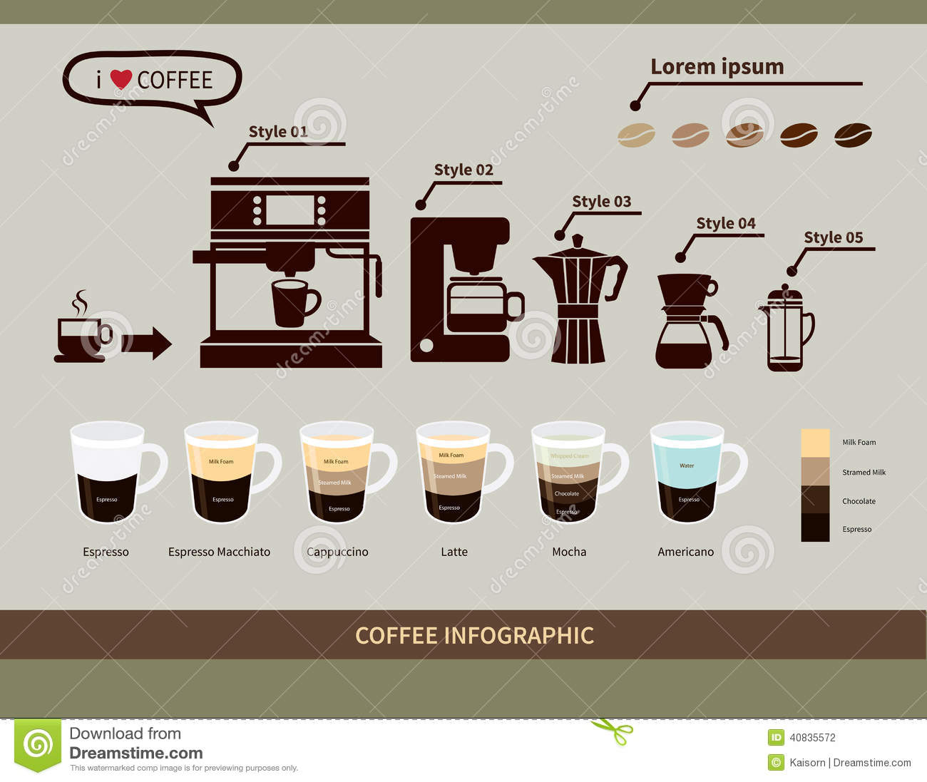 ... Elements.types Of Coffee Drinks Stock Vector - Image: 40835572