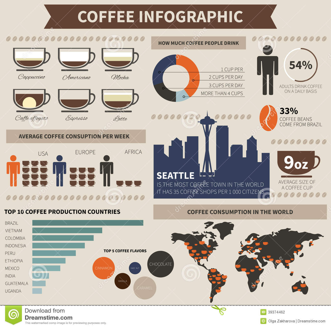 coffee consumption Coffee consumption could be in your genes a new study shows a genetic  variation in caffeine metabolism may lead some to drink a little less.