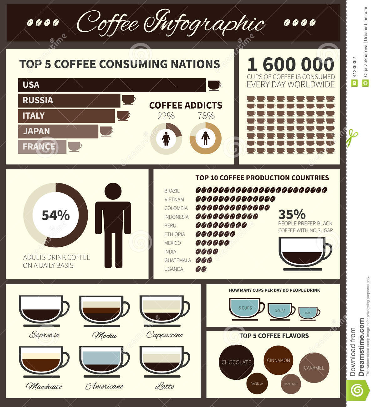 coffee-infographic-perfect-detailed-elem